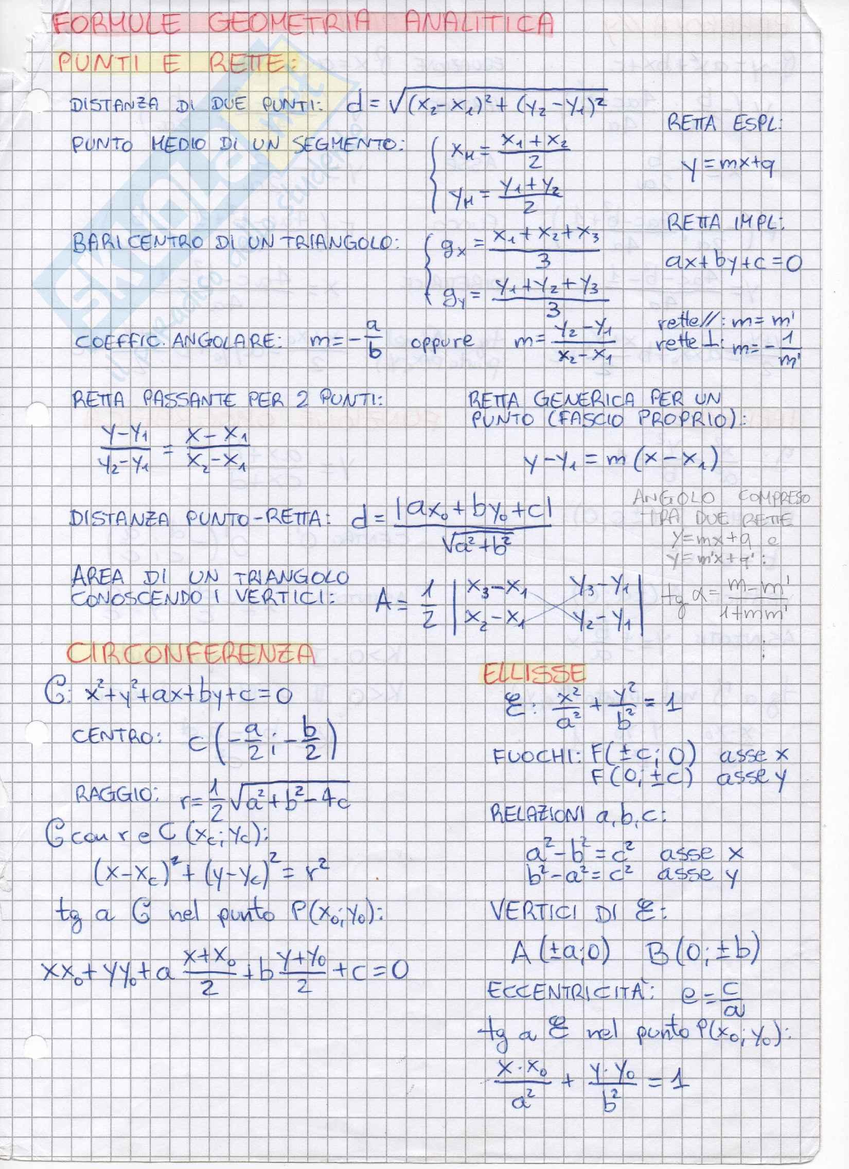 Geometria analitica - Formulario