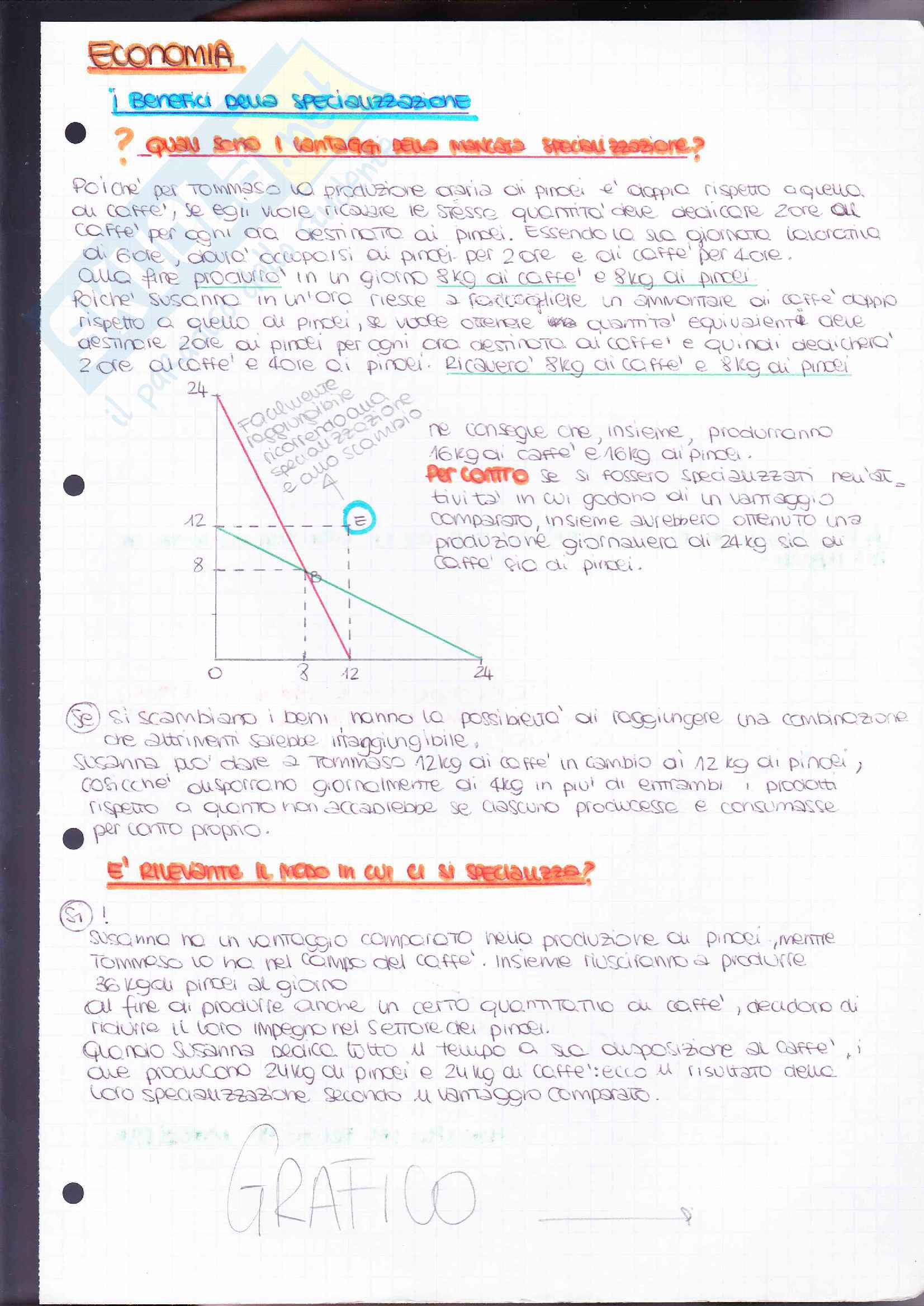 Riassunto esame Elementi di Economia-Microeconomia, prof. Resmini, libro consigliato Principi di economia 4/ed, Robert H. Frank, Ben S. Bernanke, Moore McDowell, Rodney Thom e Ivan Pastine
