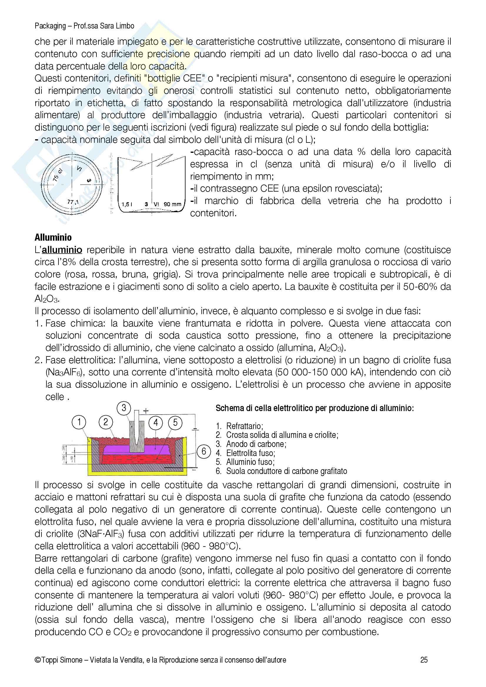 Packaging, (Processi della tecn. alimentare con elementi di packaging, MODULO 2) Pag. 26