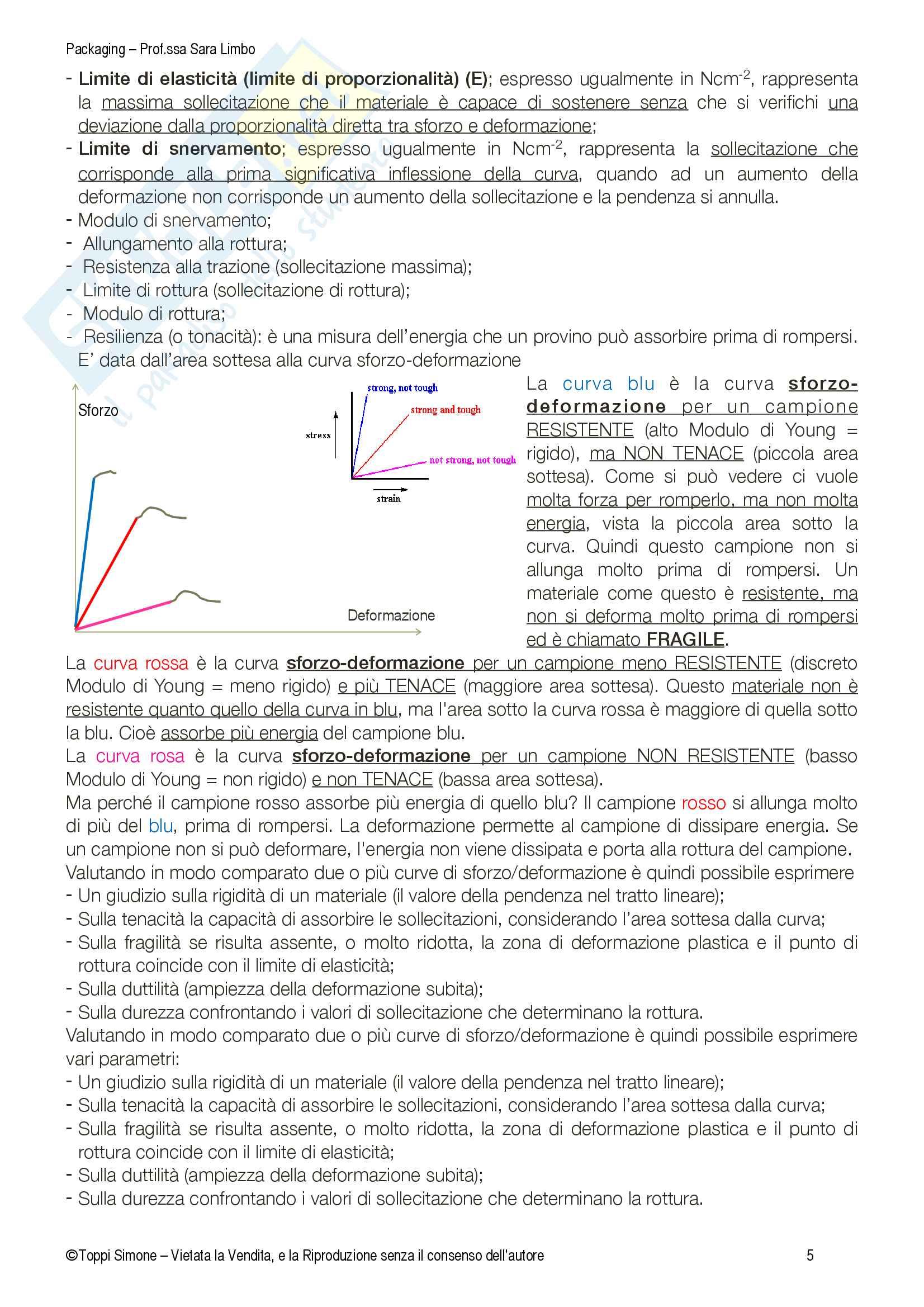Packaging, (Processi della tecn. alimentare con elementi di packaging, MODULO 2) Pag. 6