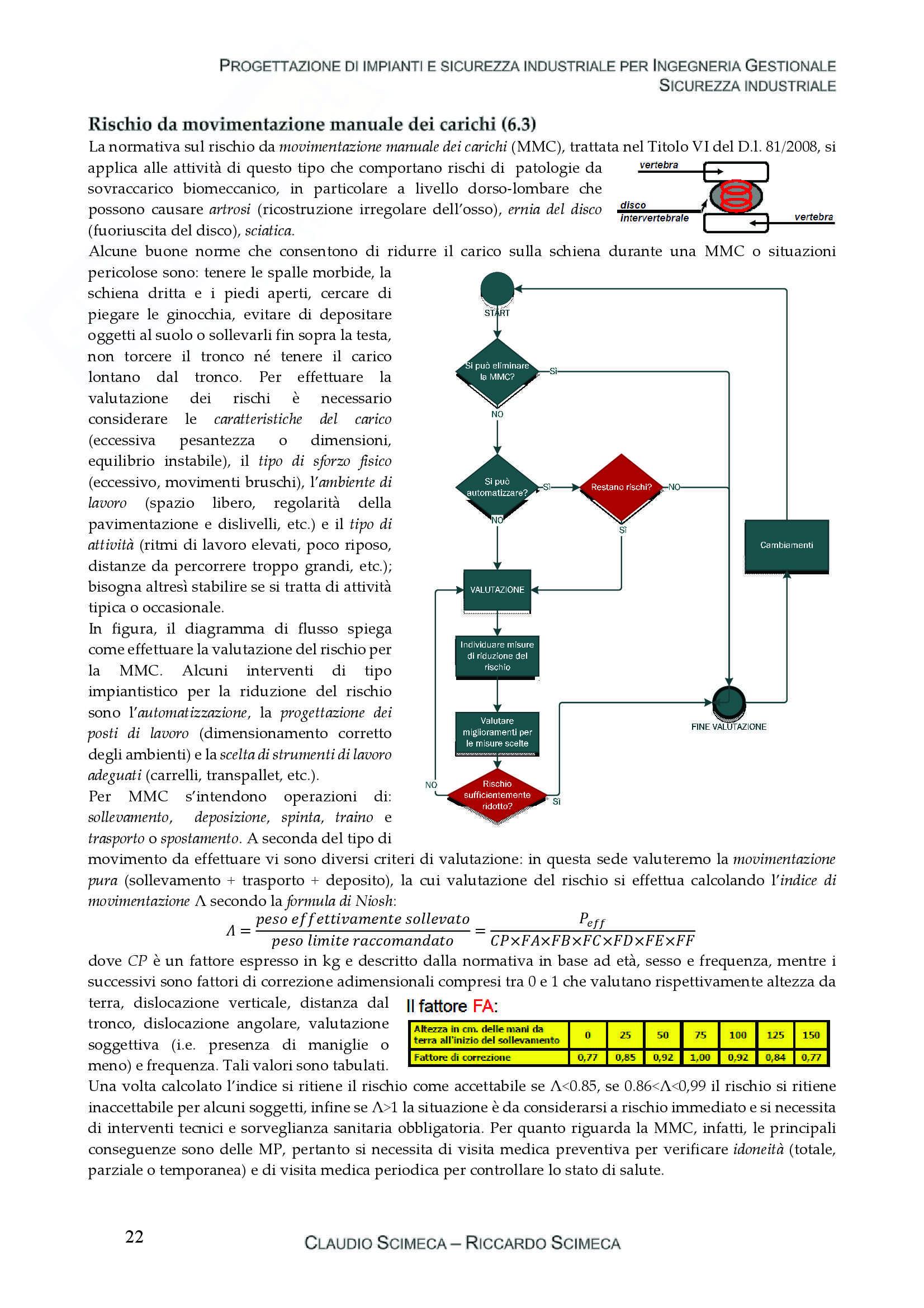 Sicurezza Industriale Pag. 26