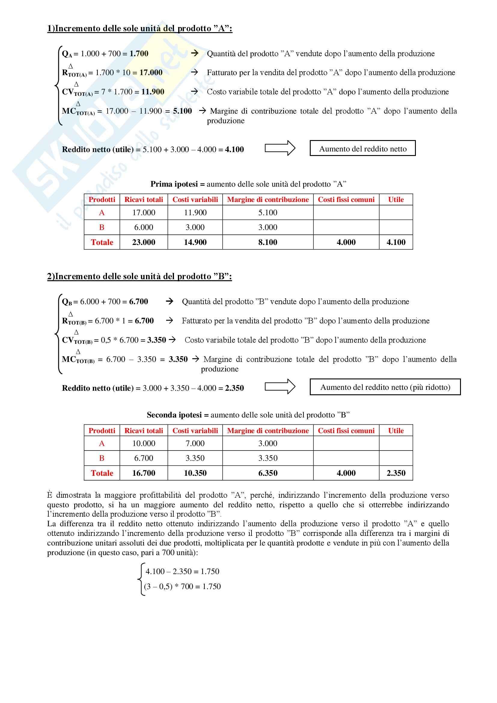 Contabilità generale e analitica - Riassunto esame tutto il programma, prof. Verdini Pag. 36