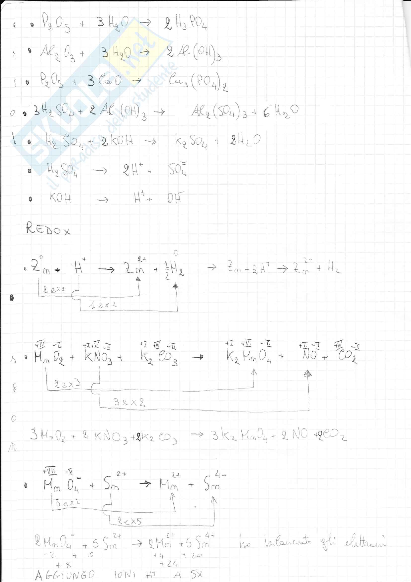 Bilanciamento reazioni chimiche Pag. 2