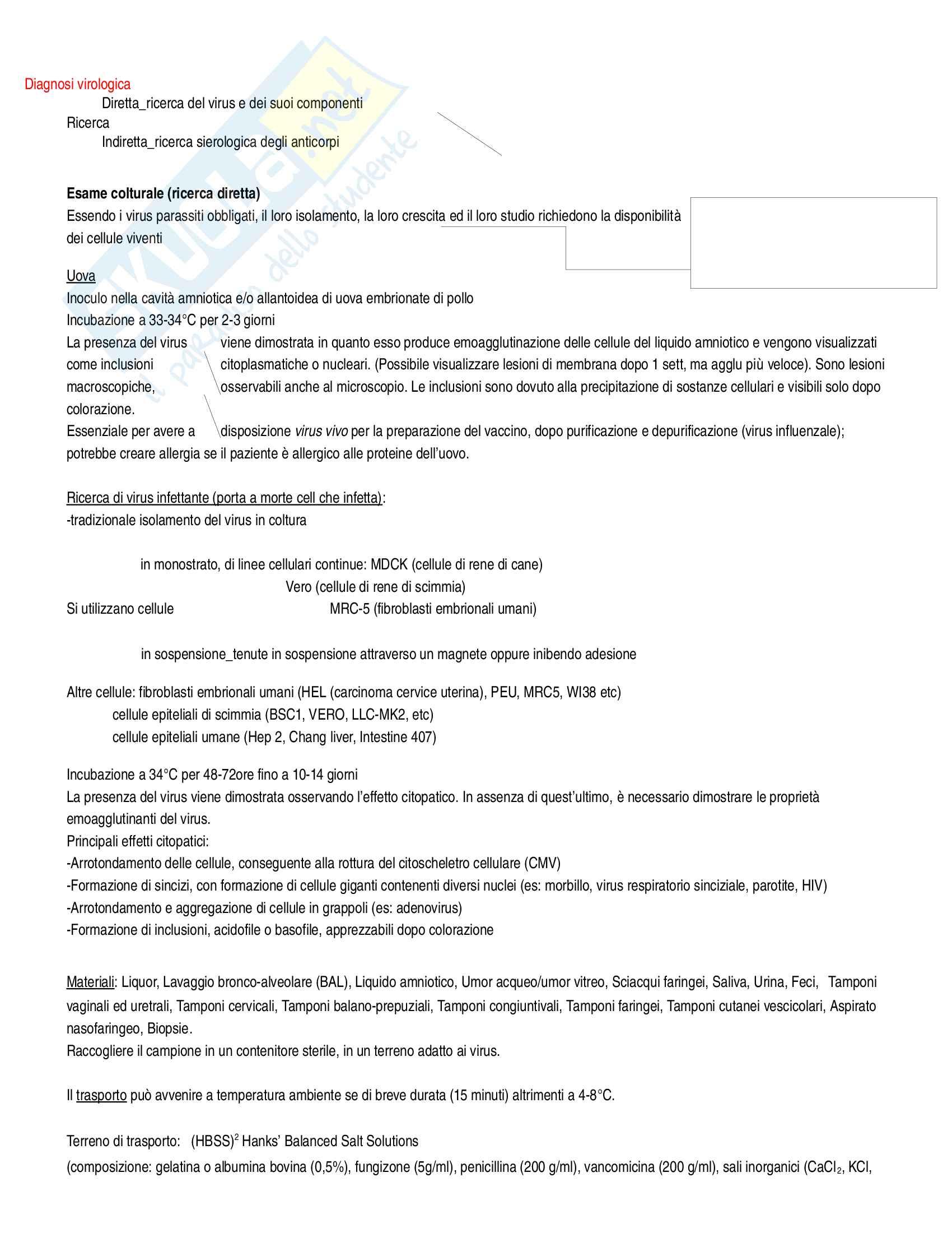appunto P. Clerici Tecniche diagnostiche in Virologia, Micologia e Microbiologia