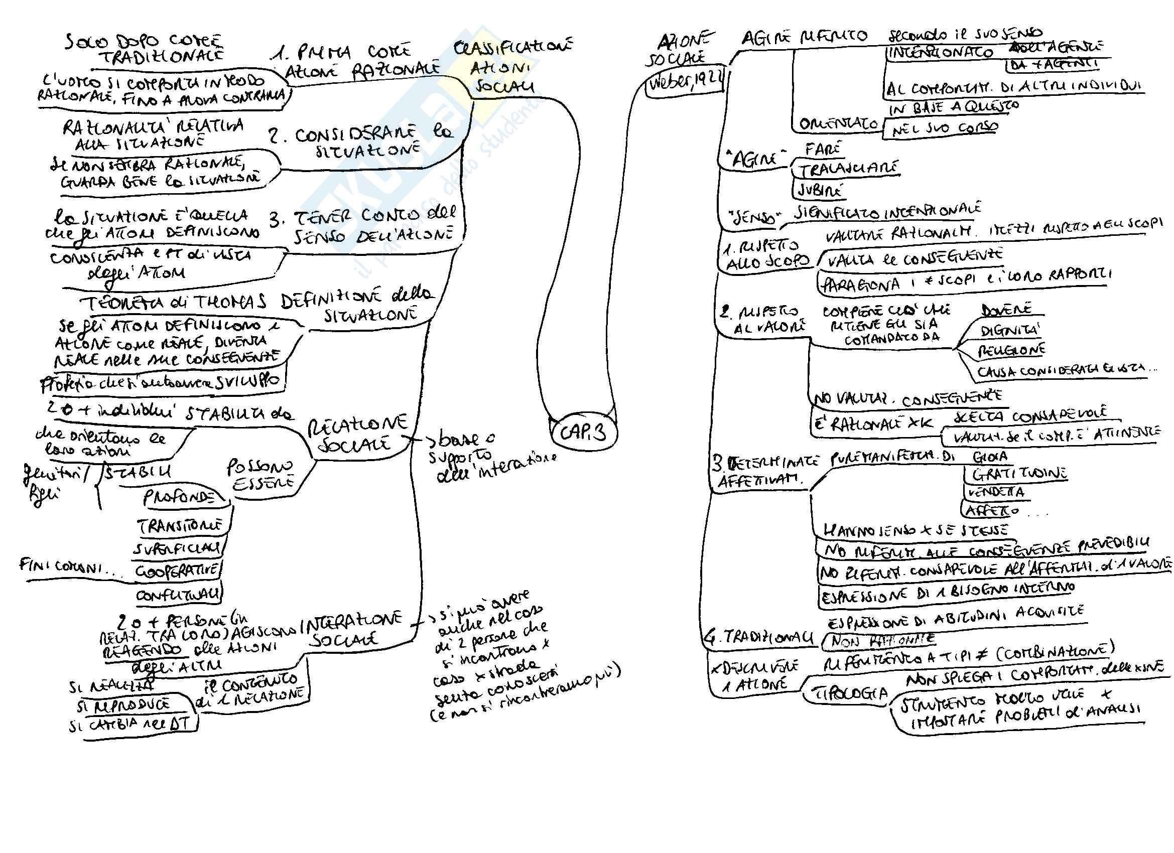 Mappe riassuntive esame Sociologia, prof. Boccato, libro consigliato Corso di sociologia, Bagnasco, Barbagli, Cavalli Pag. 6