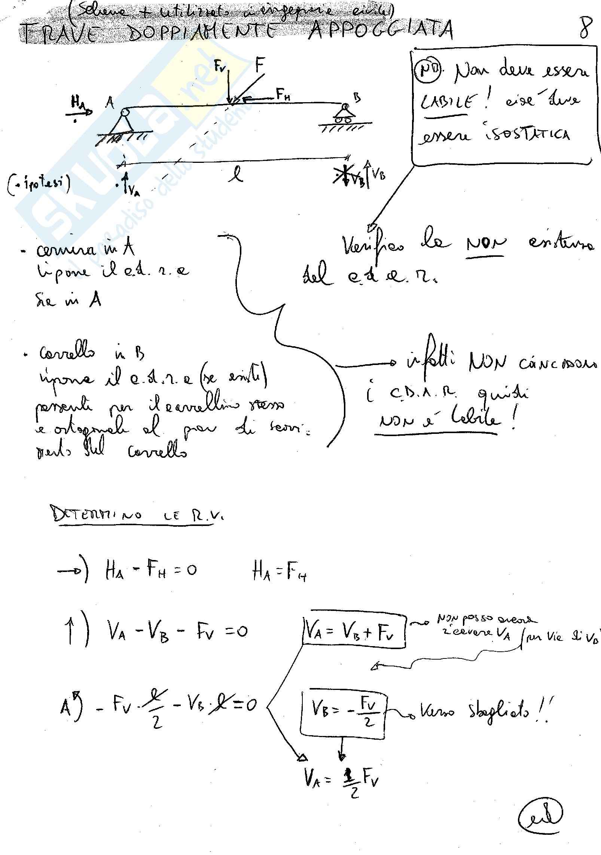 Scienza delle costruzioni - Appunti Pag. 41