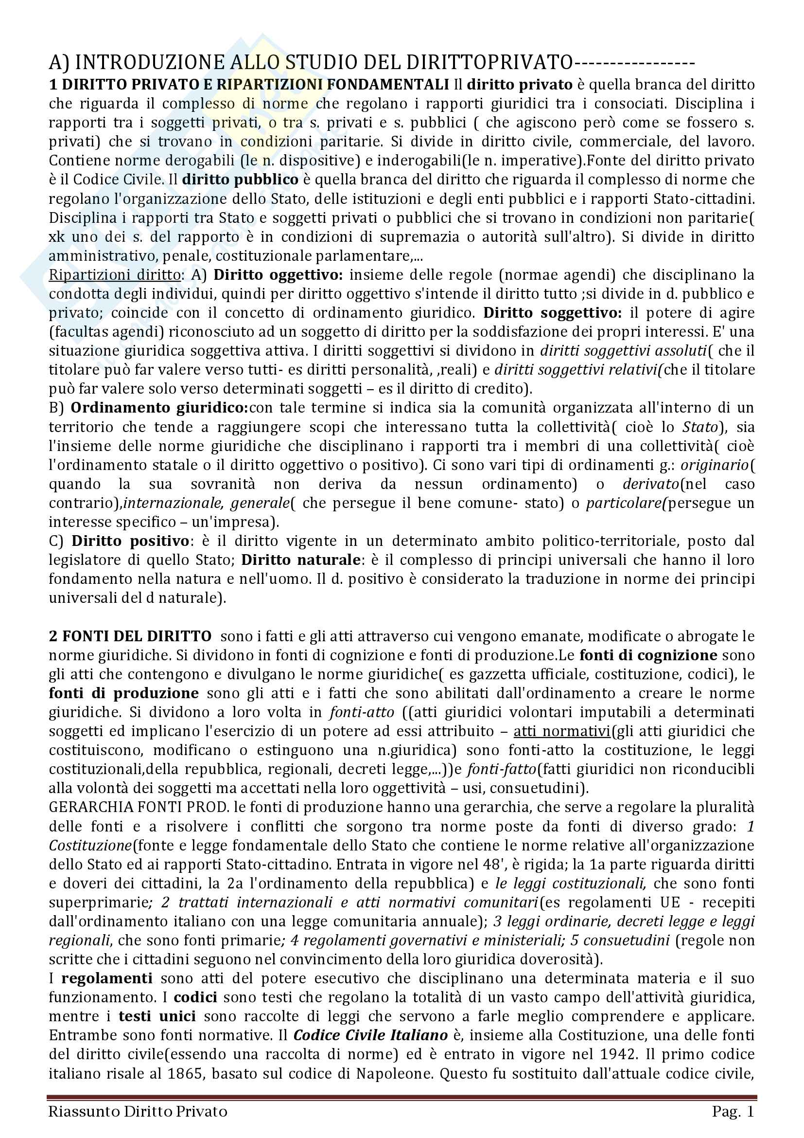 Diritto privato in 93 pagine, Appunti completi, chiari e schematici