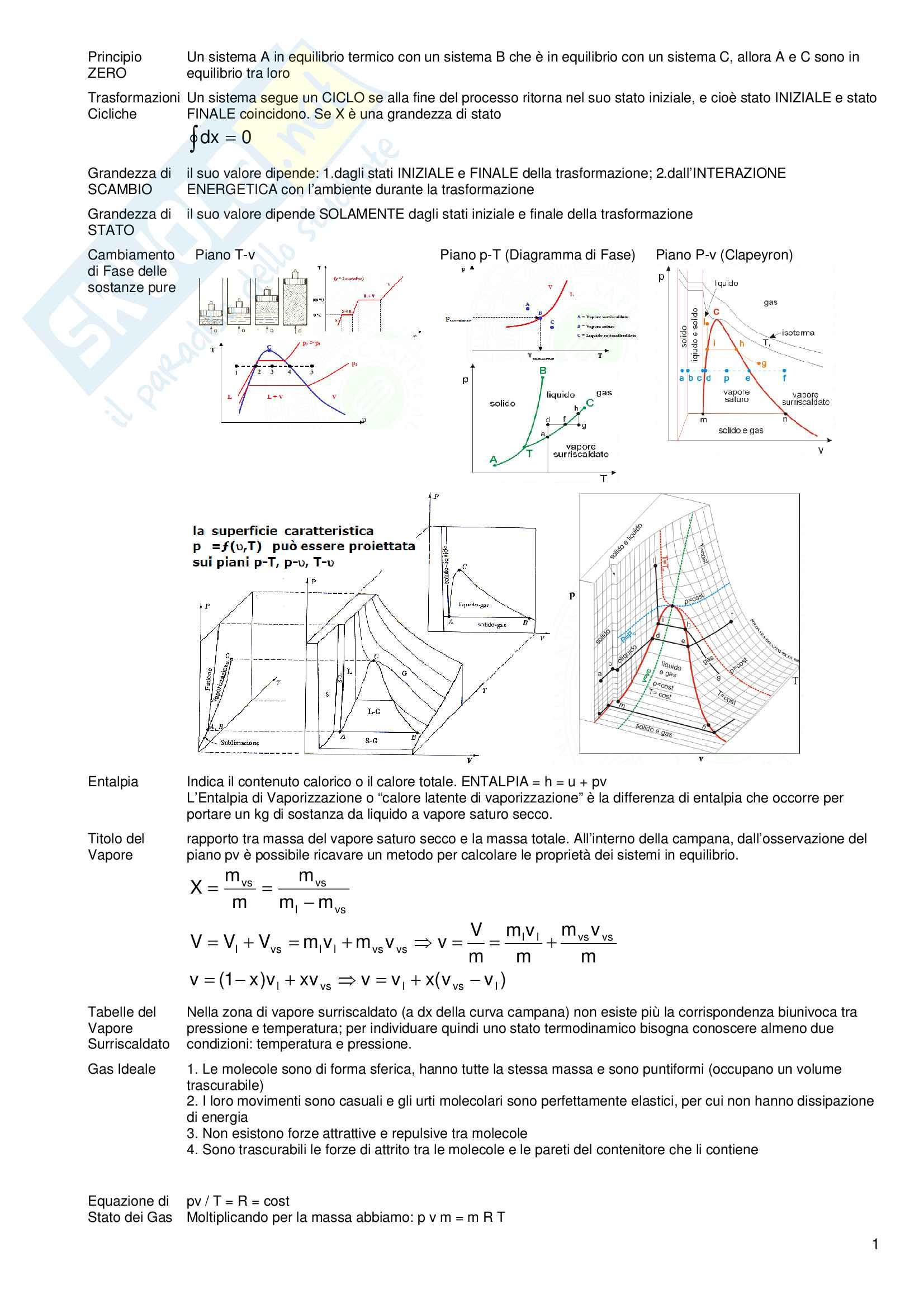 Ingegneria Fisica tecnica Appunti Formulario