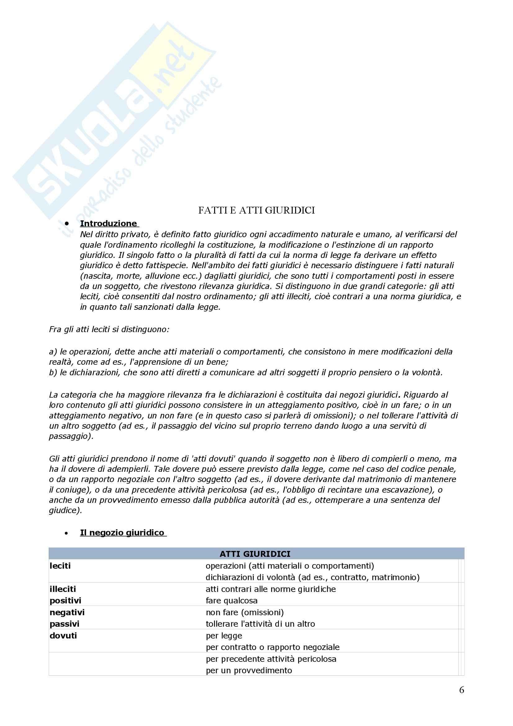 Riassunto esame Diritto Privato, prof. Di Gravio, libro consigliato Diritto Privato, Torrente Pag. 6