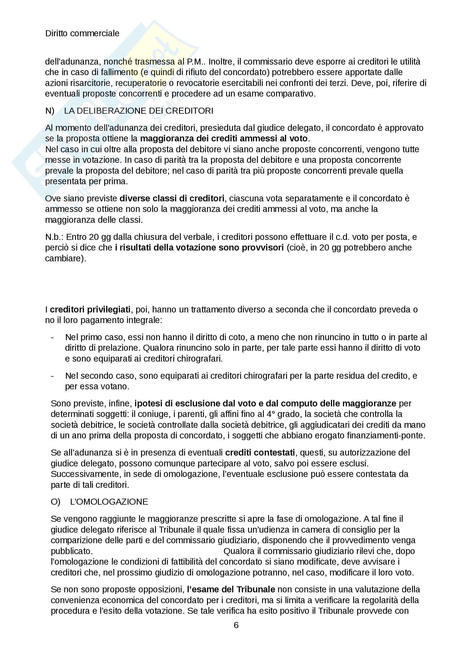 Il Concordato preventivo Pag. 6