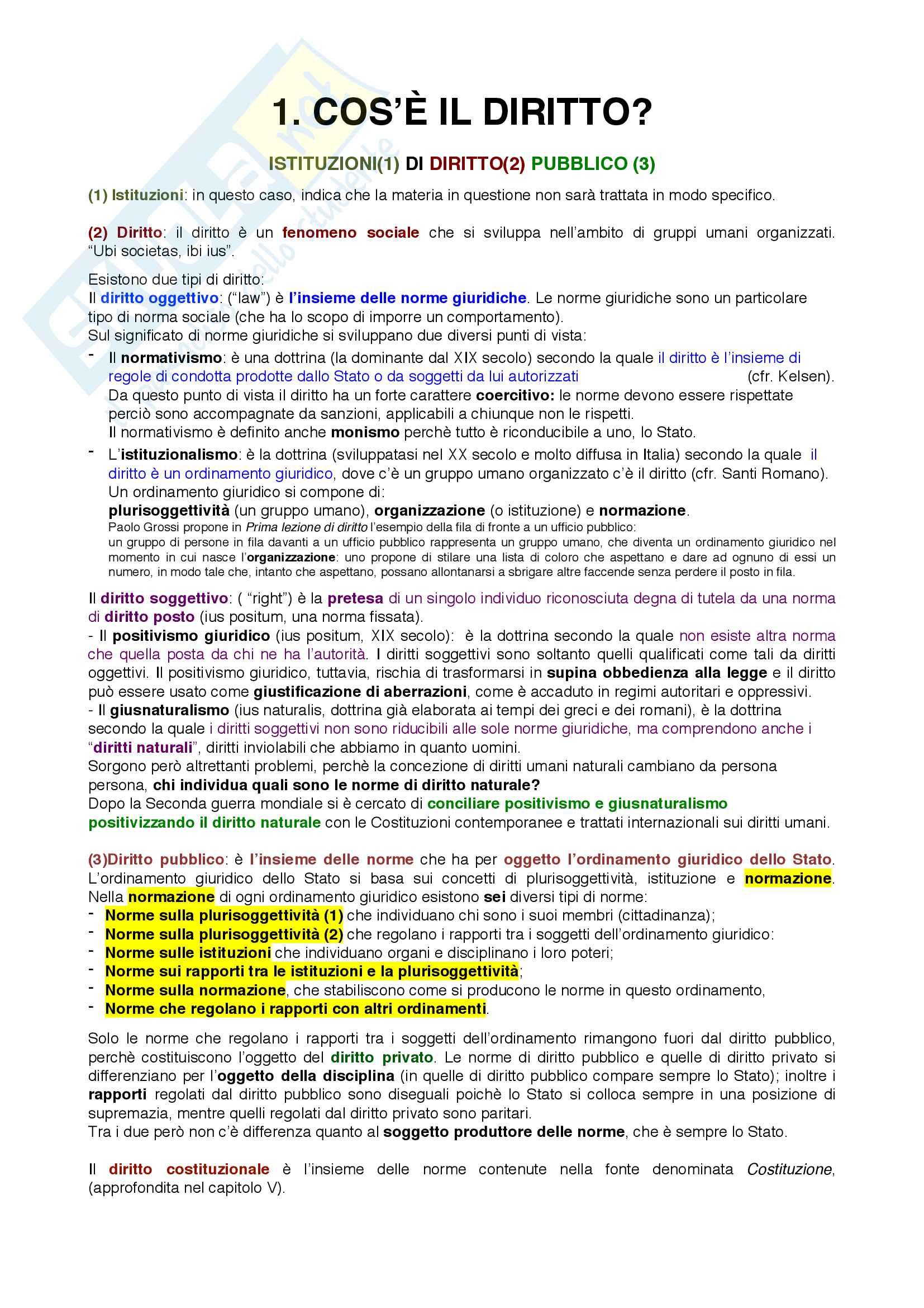 """Riassunto esame Diritto Pubblico, docente Tania Groppi, libro consigliato """"Introduzione allo studio del diritto pubblico"""", Tania Groppi"""