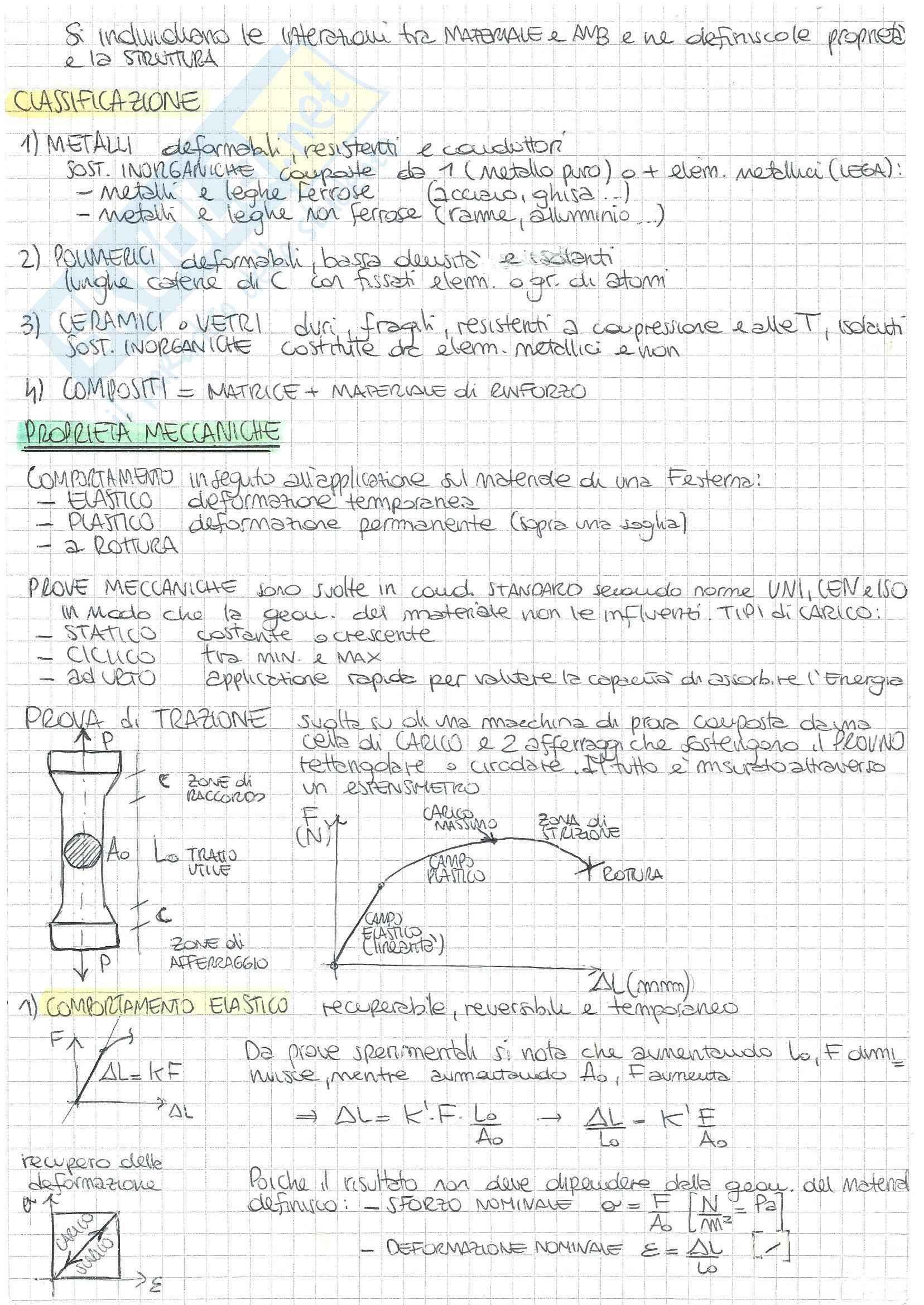Materiali per l'Edilizia - Teoria Pag. 2