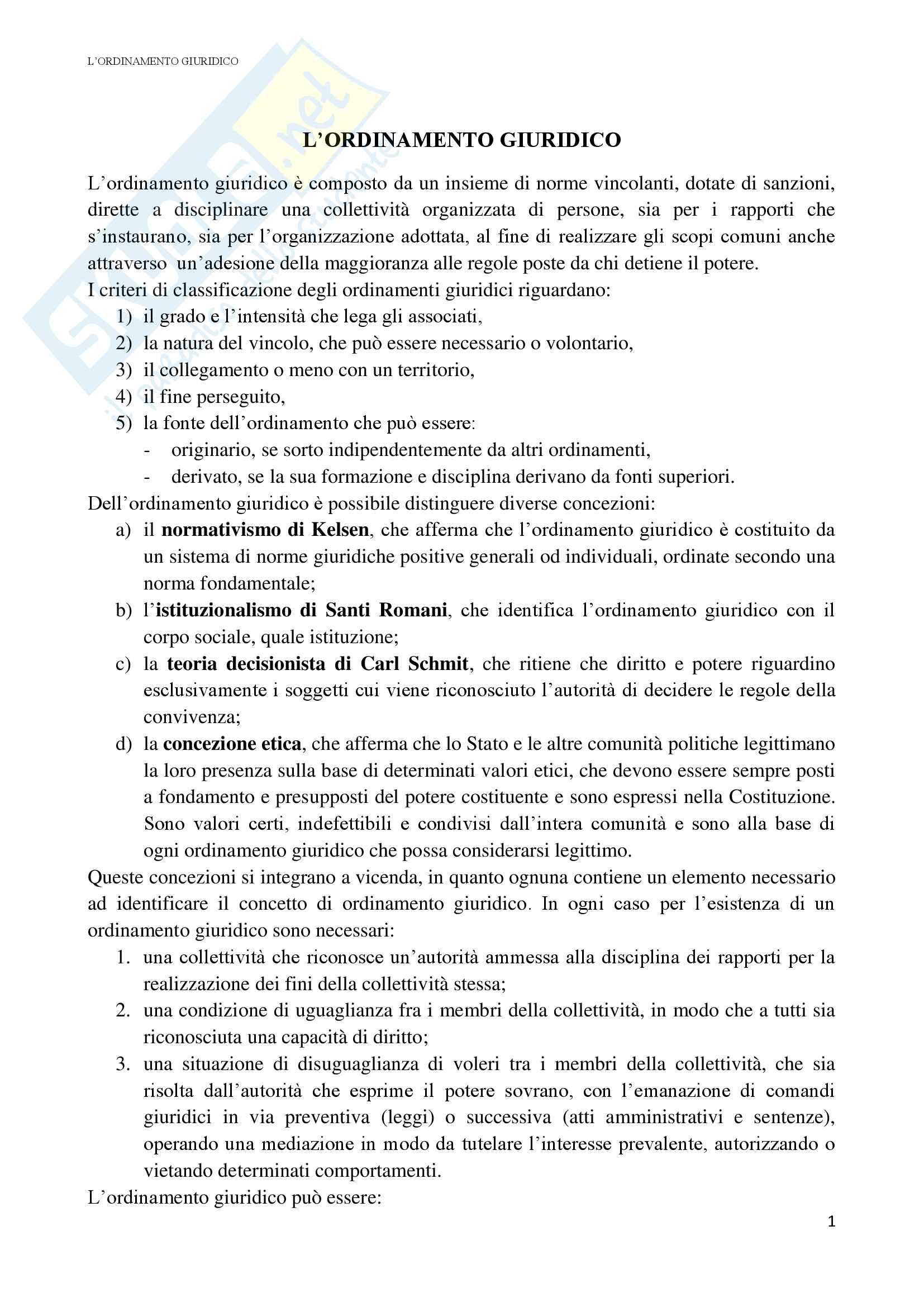 Diritto costituzionale prima parte