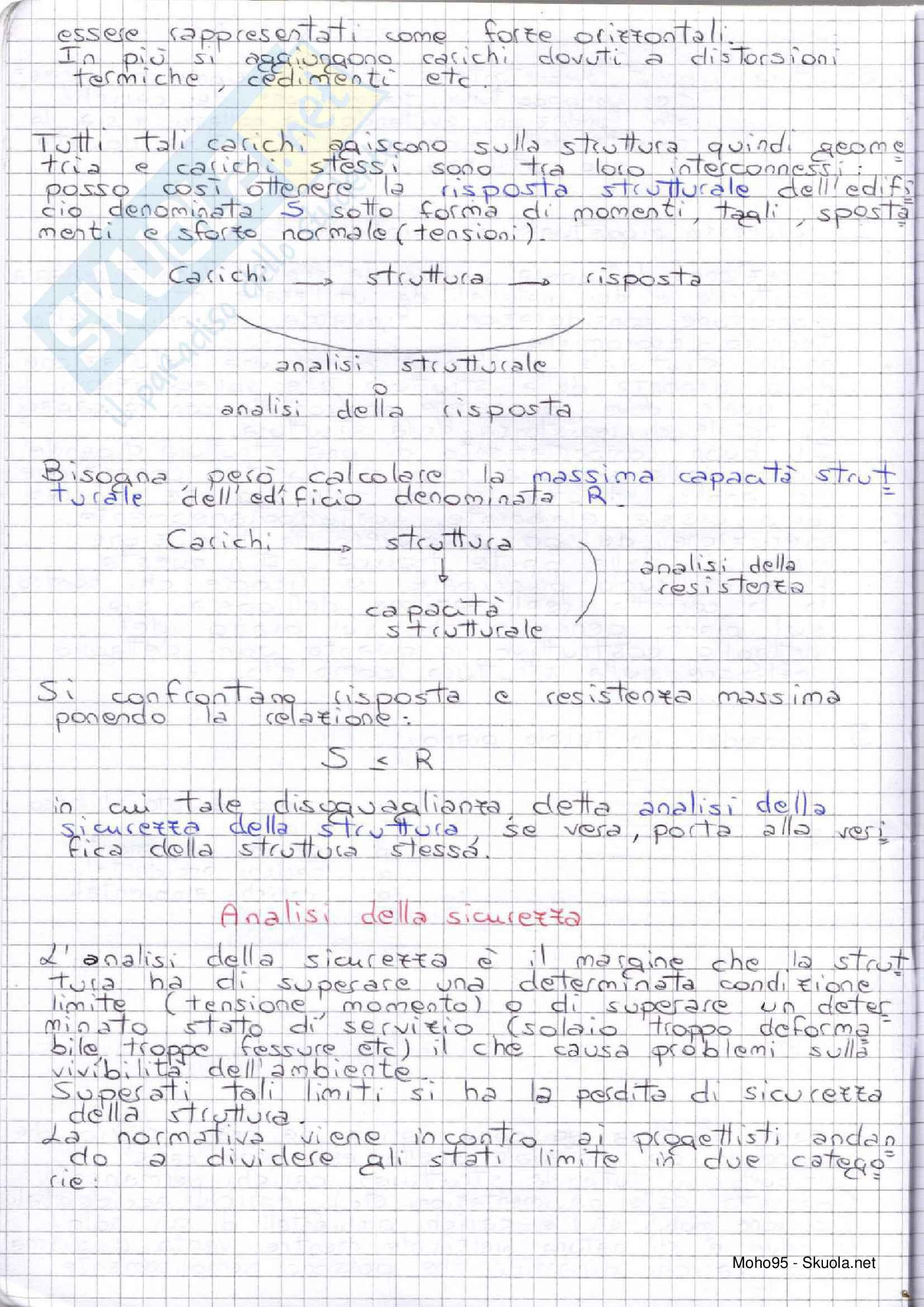 Tecnica delle costruzioni -Teoria, riassunti e relazioni Pag. 2