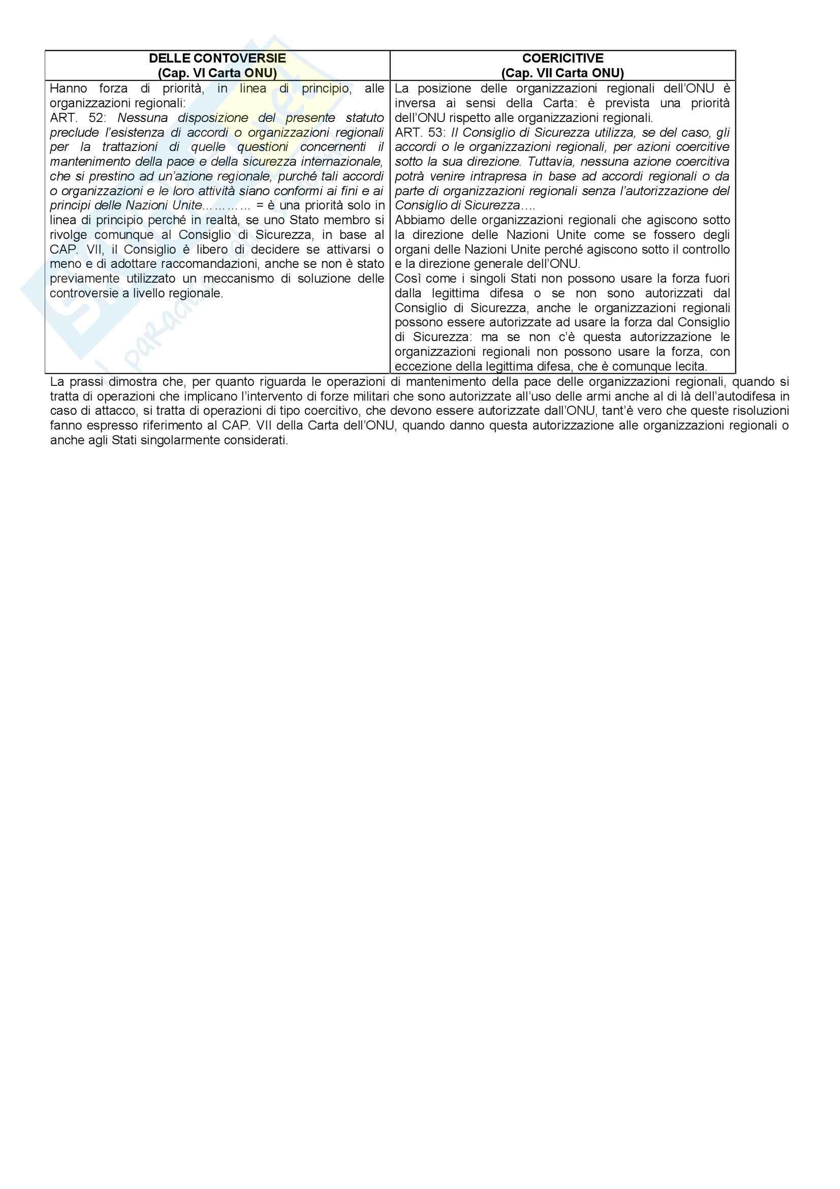 Diritto internazionale - funzione di attuazione coercitiva Pag. 16