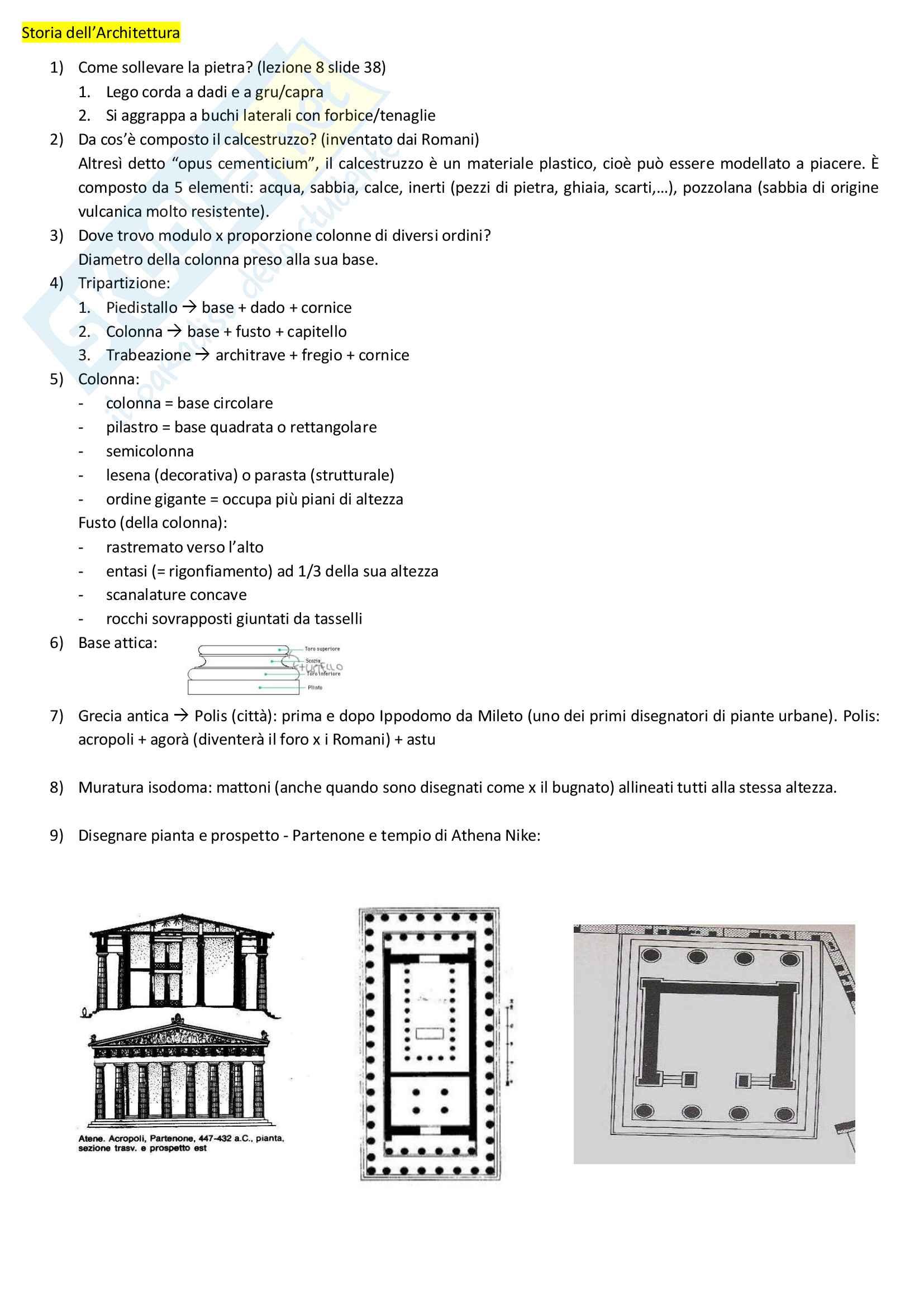 Esempi domande esame scritto Storia dell'Architettura