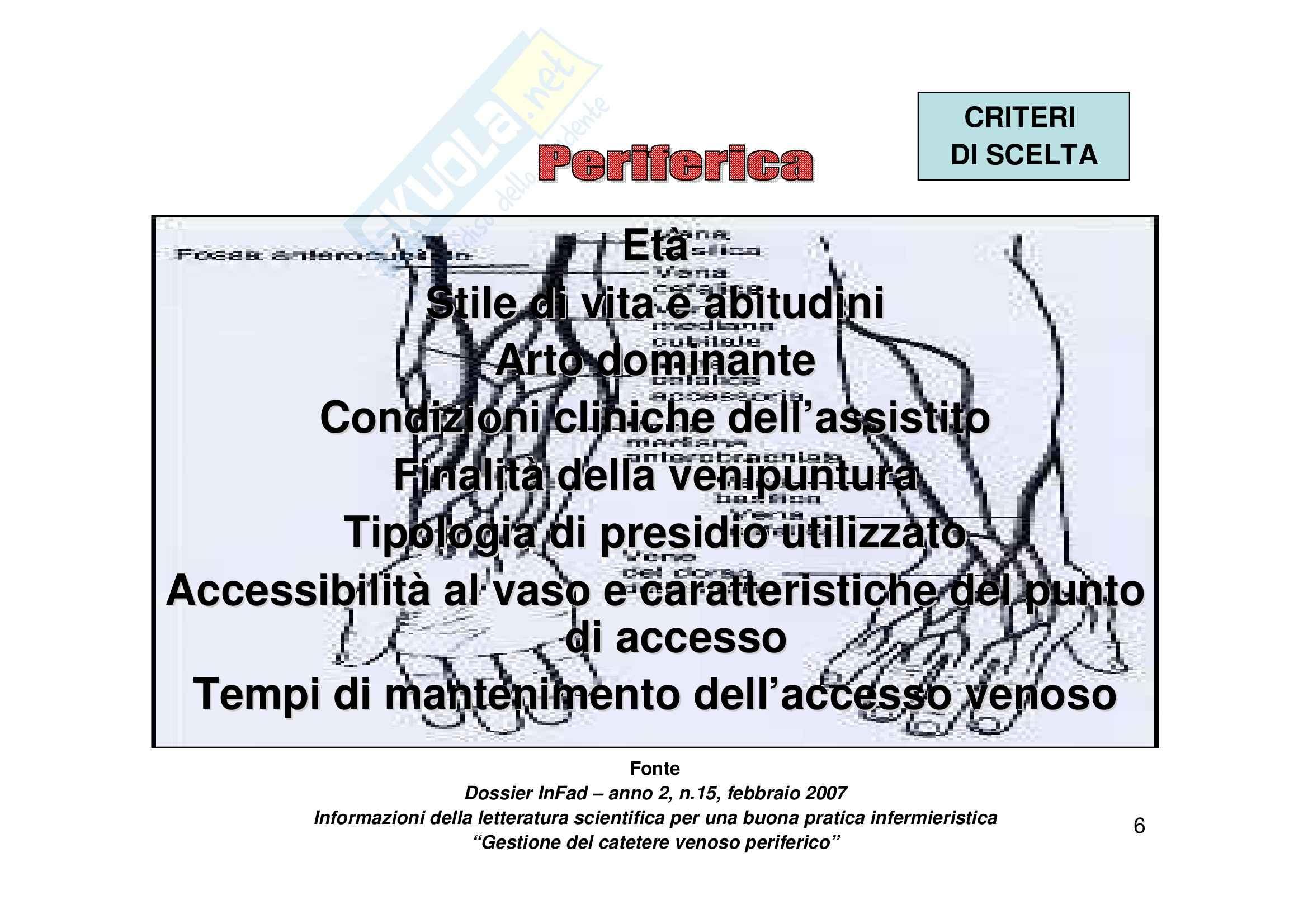 Accessi Vascolari - Slide Pag. 6