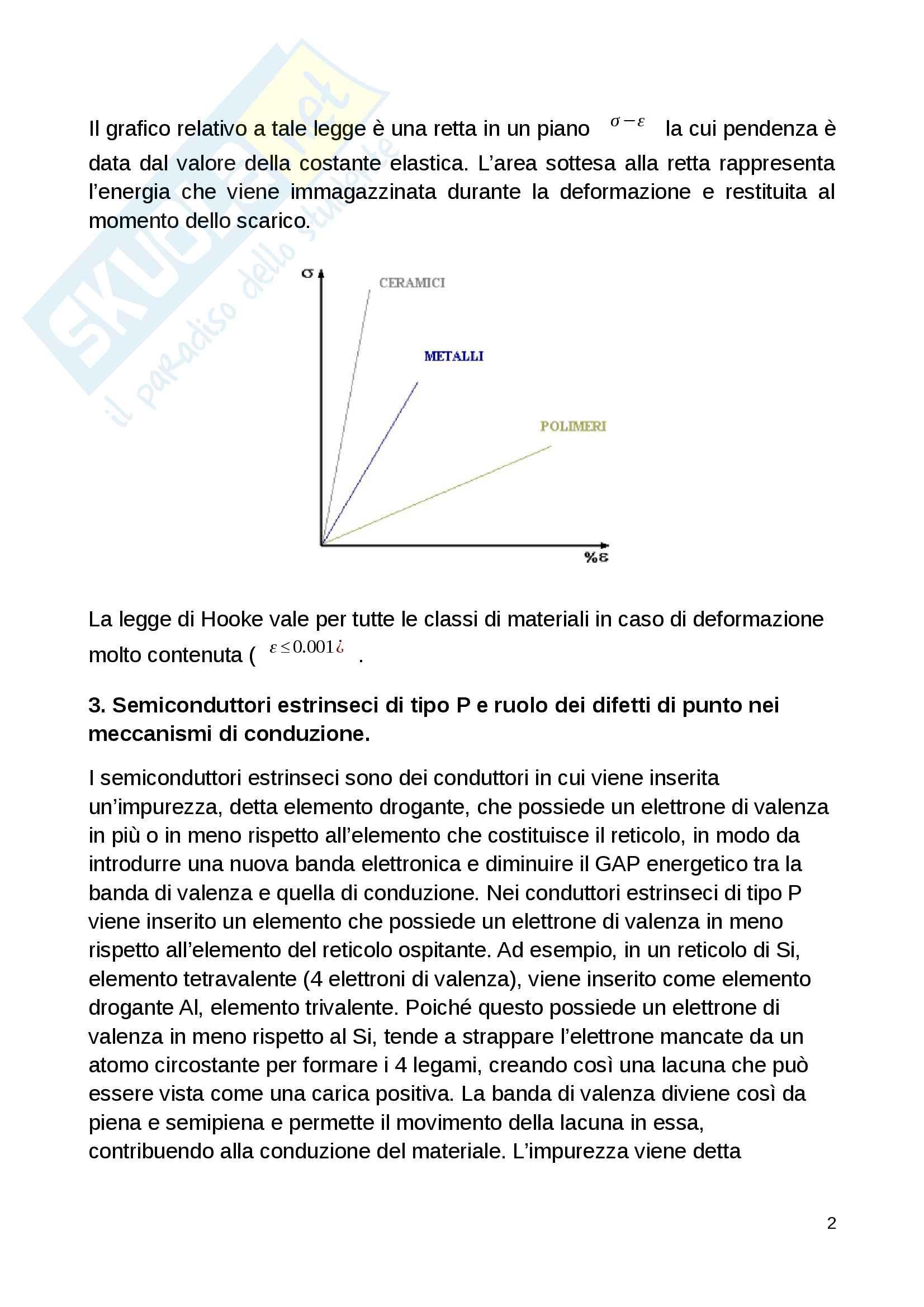 Domande d'esame Scienza e Tecnologia dei Materiali Pag. 2