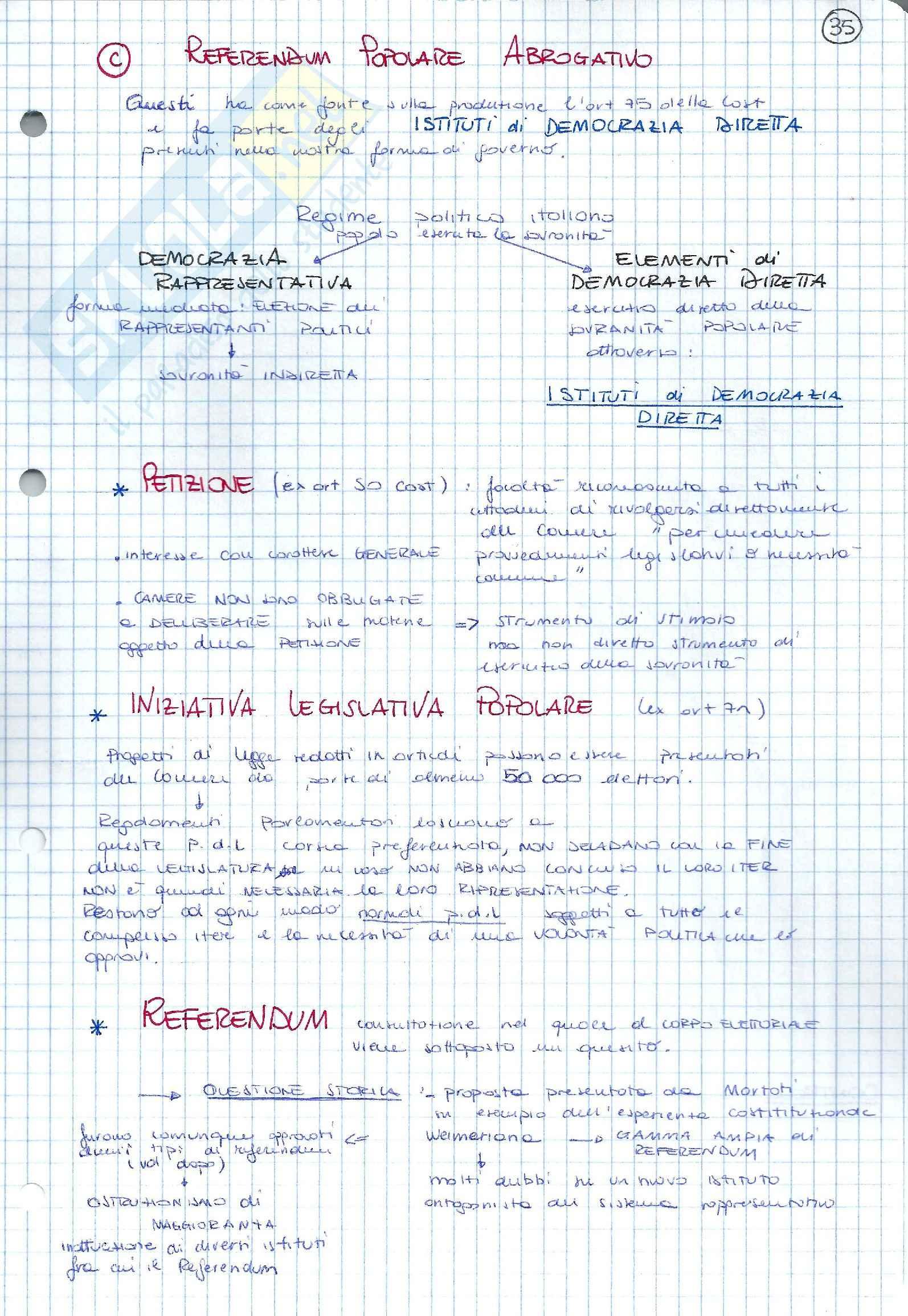 Diritto Costituzionale - schemi Pag. 36
