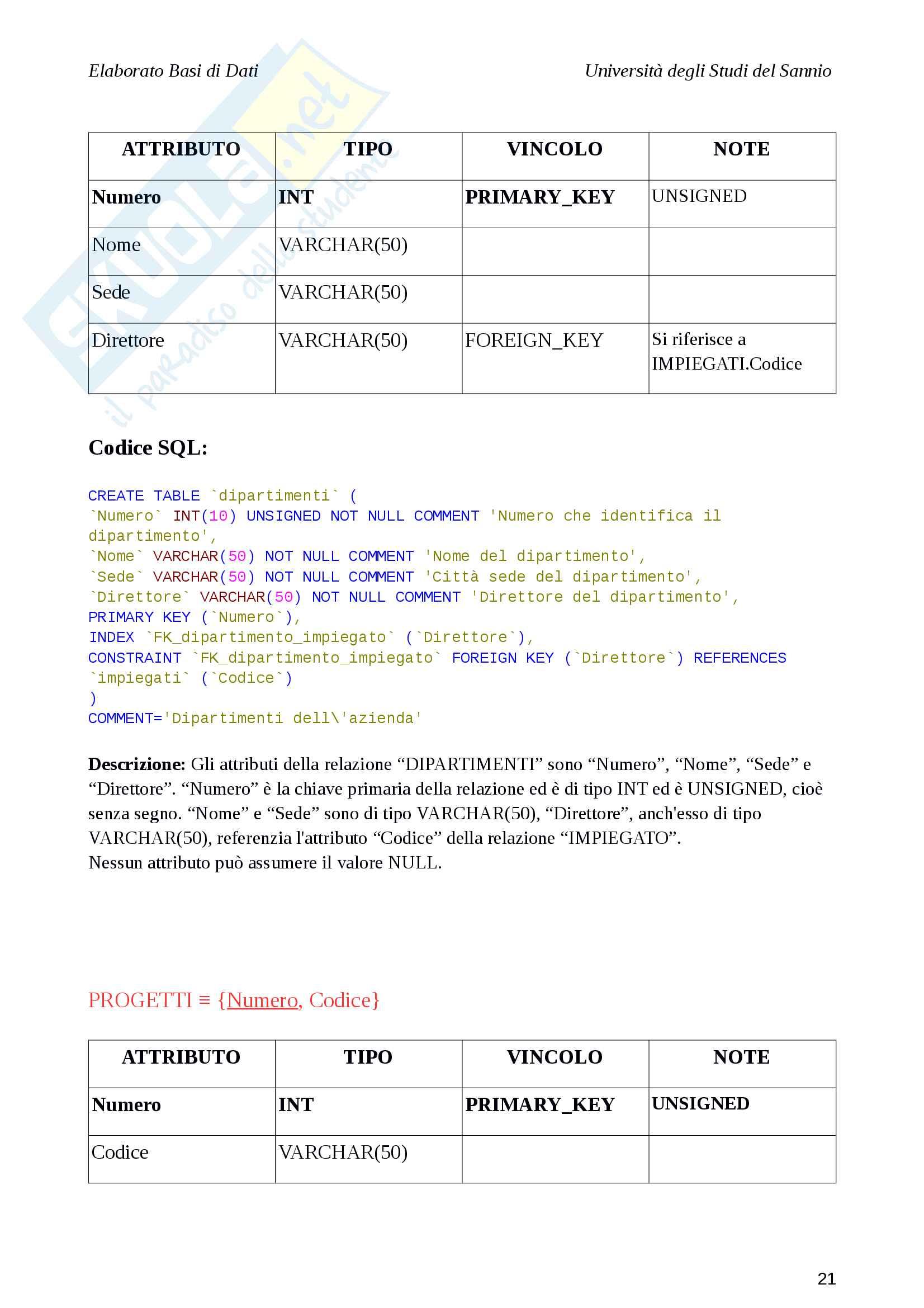 Progetto basi di dati (tesina SQL - database) Pag. 21