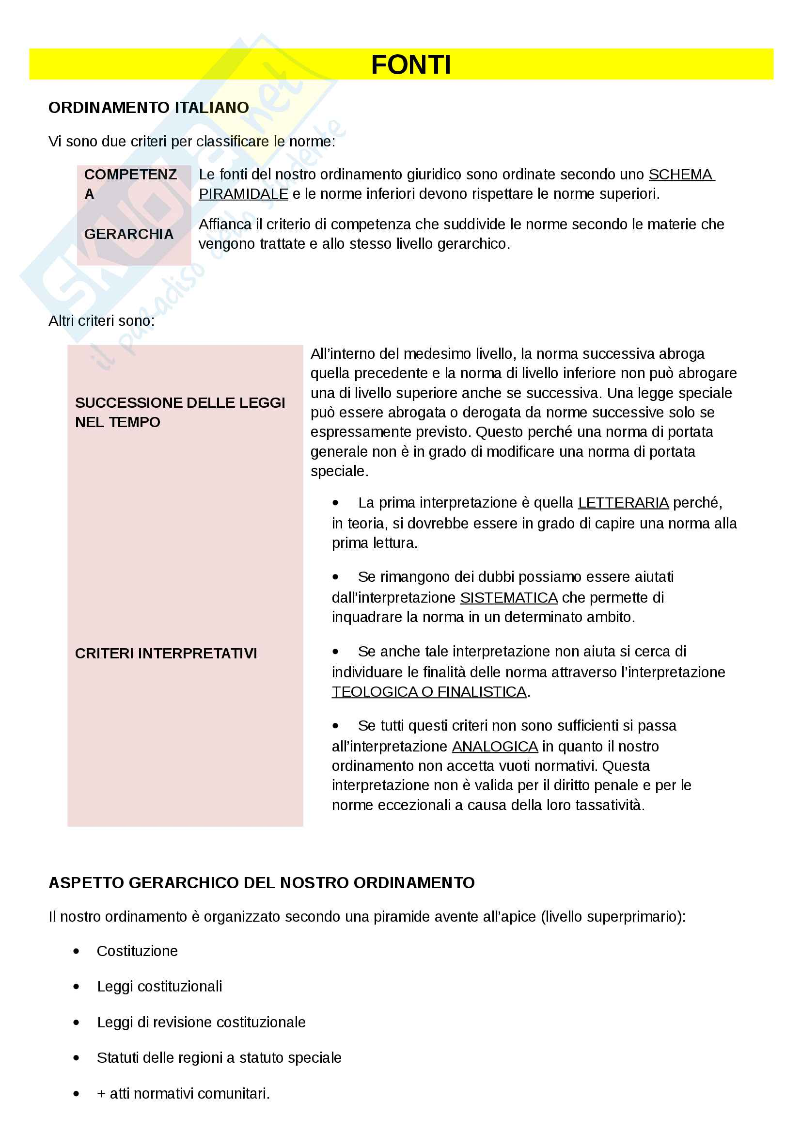 Diritto amministrativo- prof Maria Cristina Santini-Appunti lezioni
