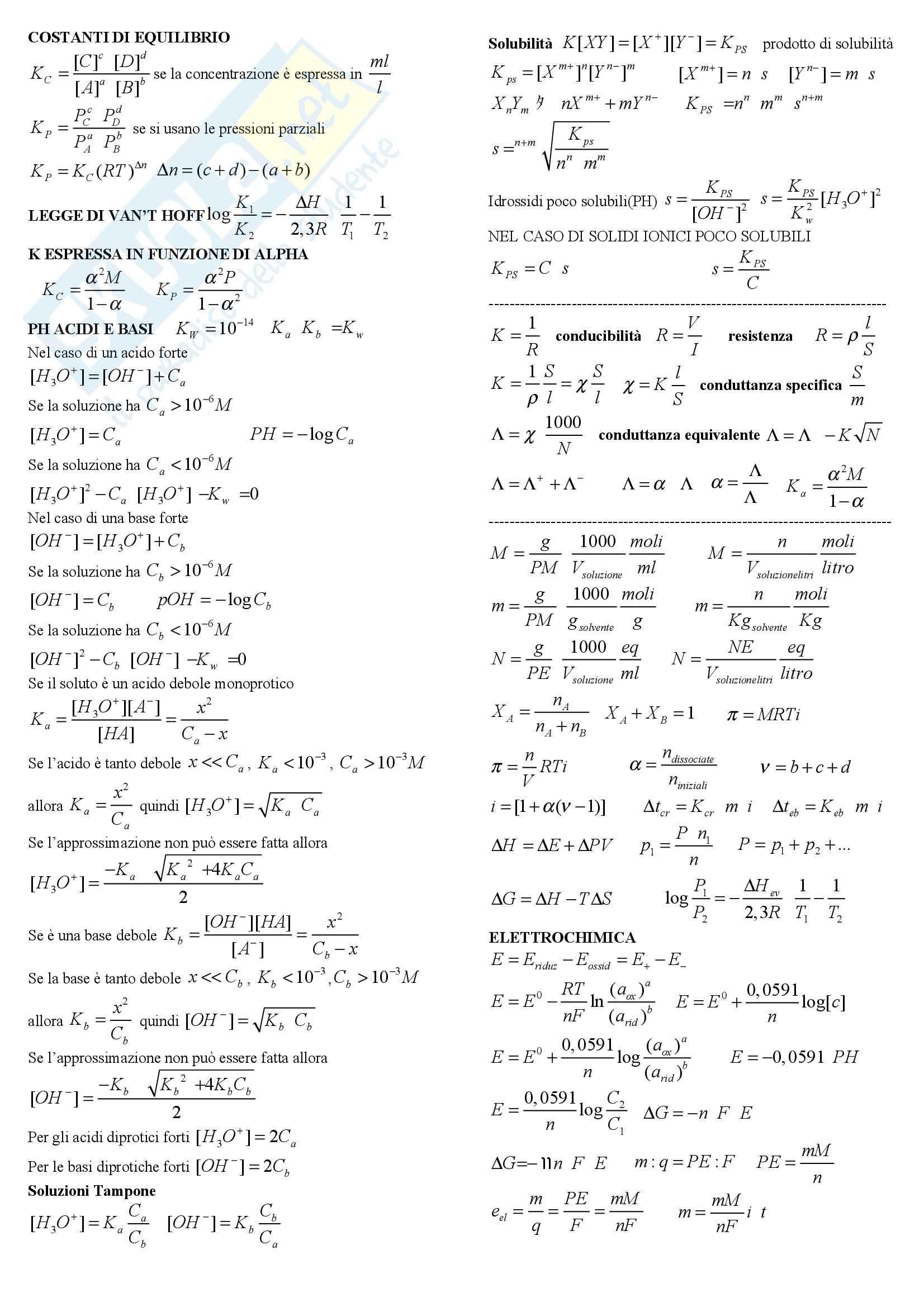 Chimica - il formulario