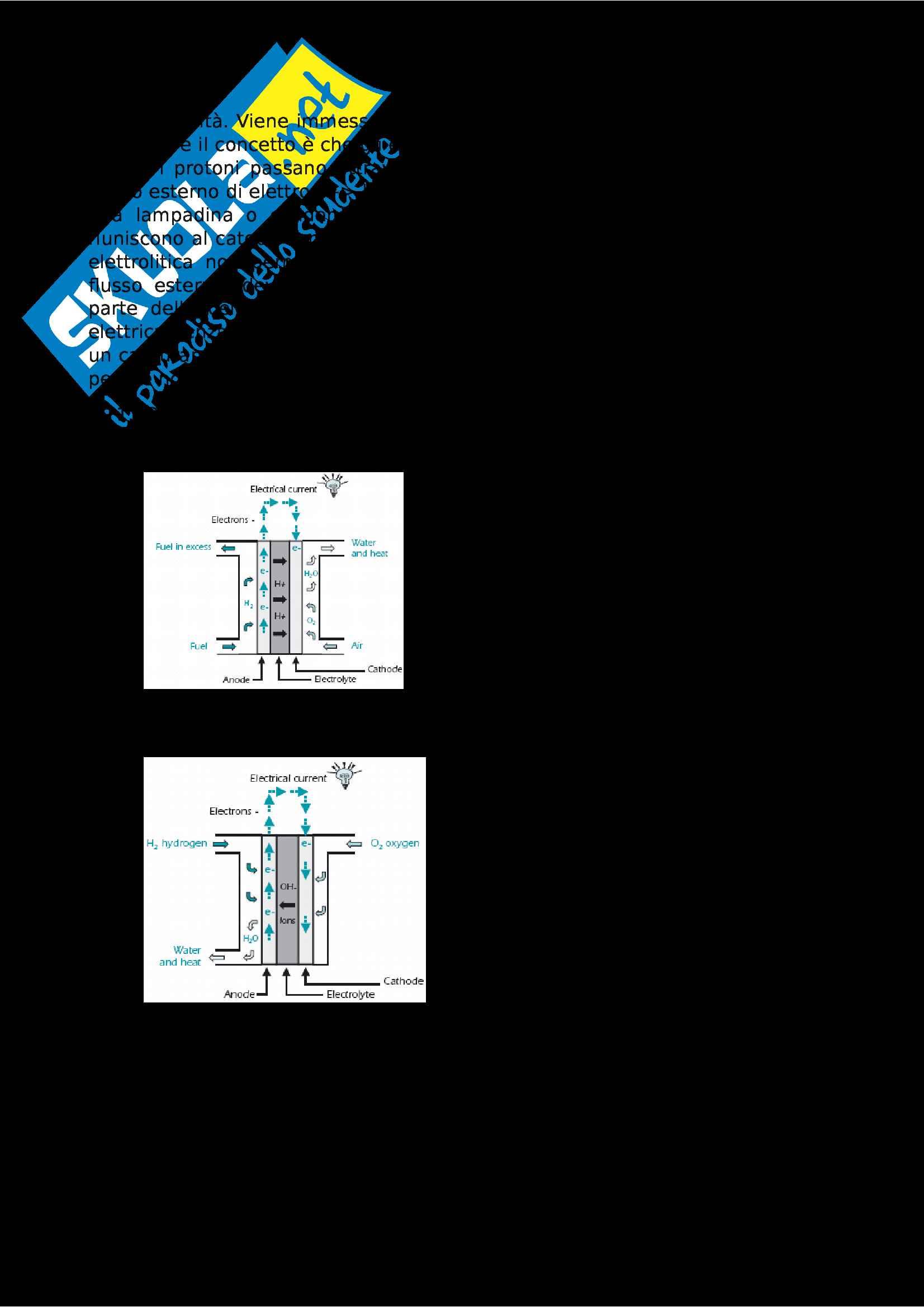 Bioraffinerie Pag. 31