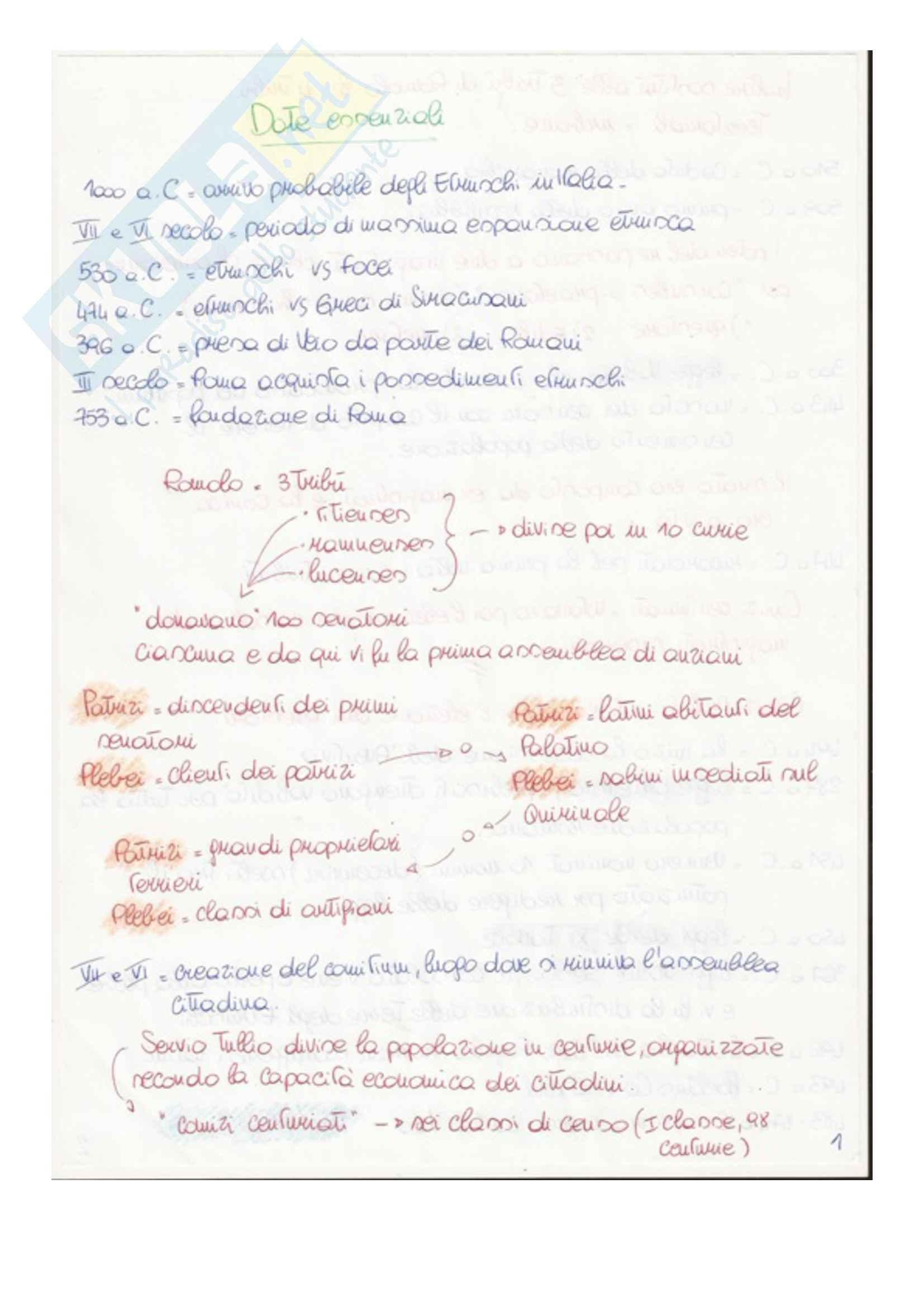 Date storia romana Pag. 1