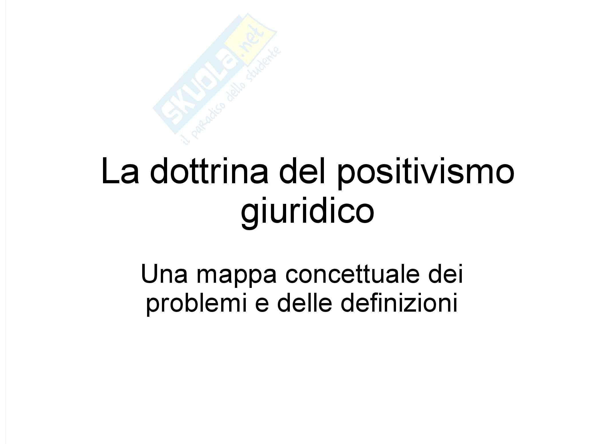 Filosofia del diritto - la dottrina del positivismo giuridico - Appunti
