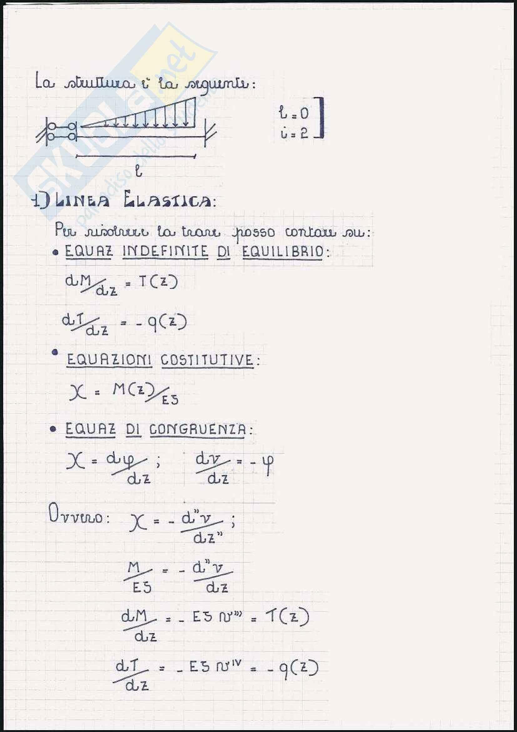 Scienza delle costruzioni - Esercizi sulla linea elastica e Mohr Pag. 2