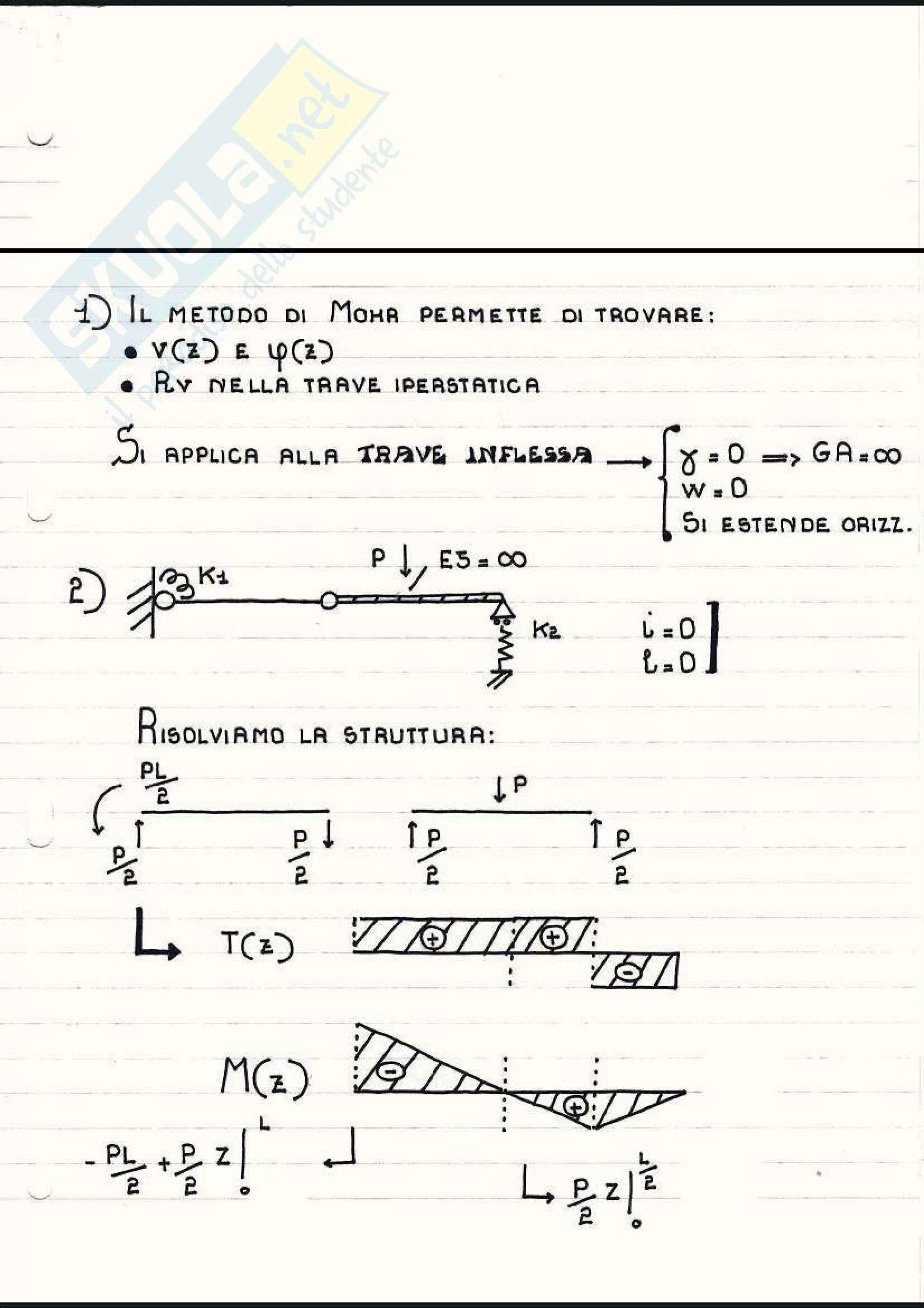 Scienza delle costruzioni - Esercizi sulla linea elastica e Mohr Pag. 31