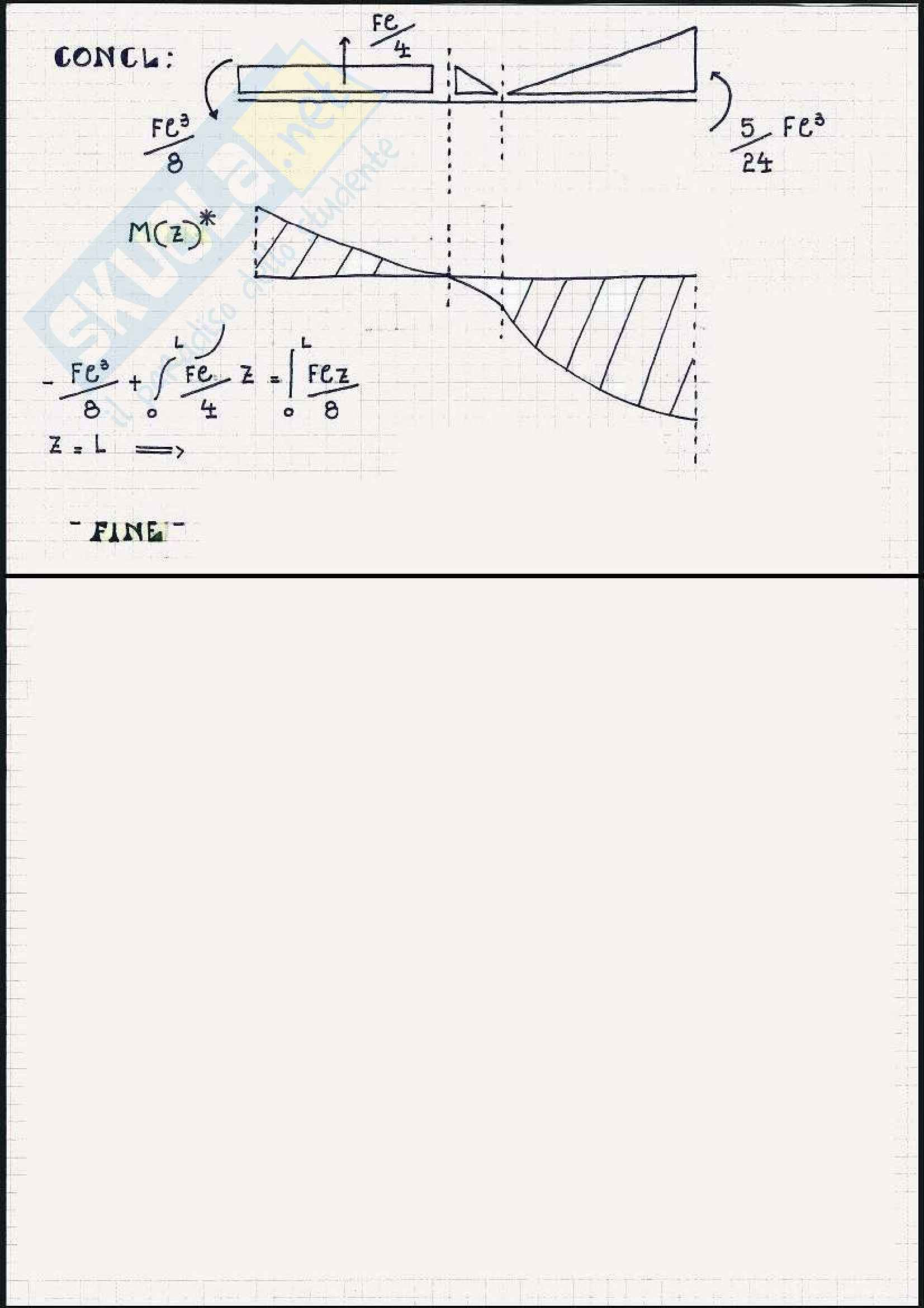 Scienza delle costruzioni - Esercizi sulla linea elastica e Mohr Pag. 76