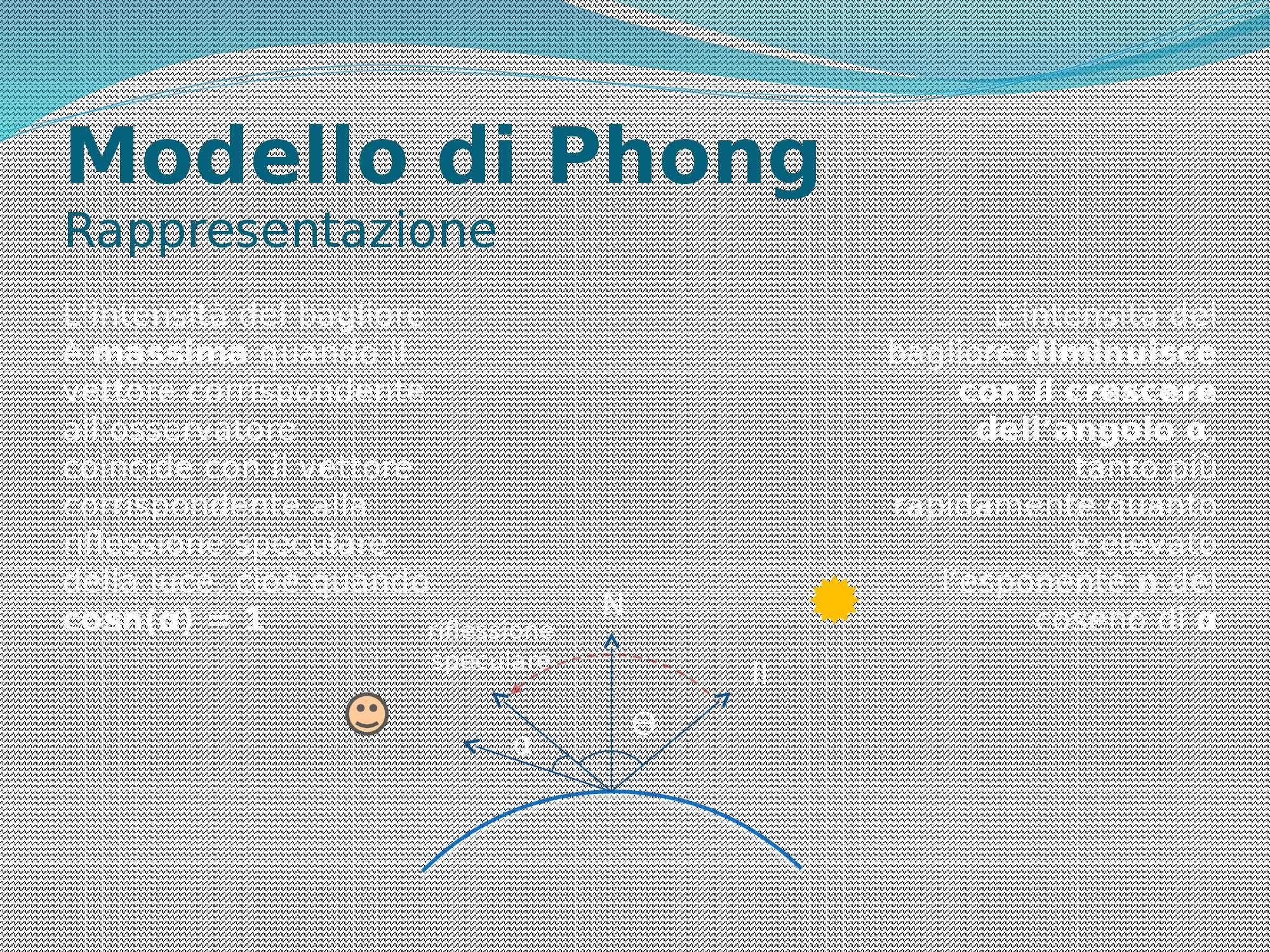 Informatica grafica - modelli di illuminazione Pag. 11