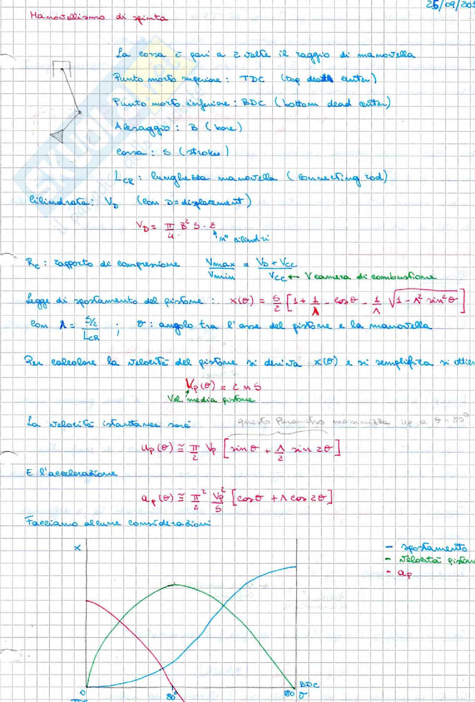 Motori a Combustione Interna - Appunti completi