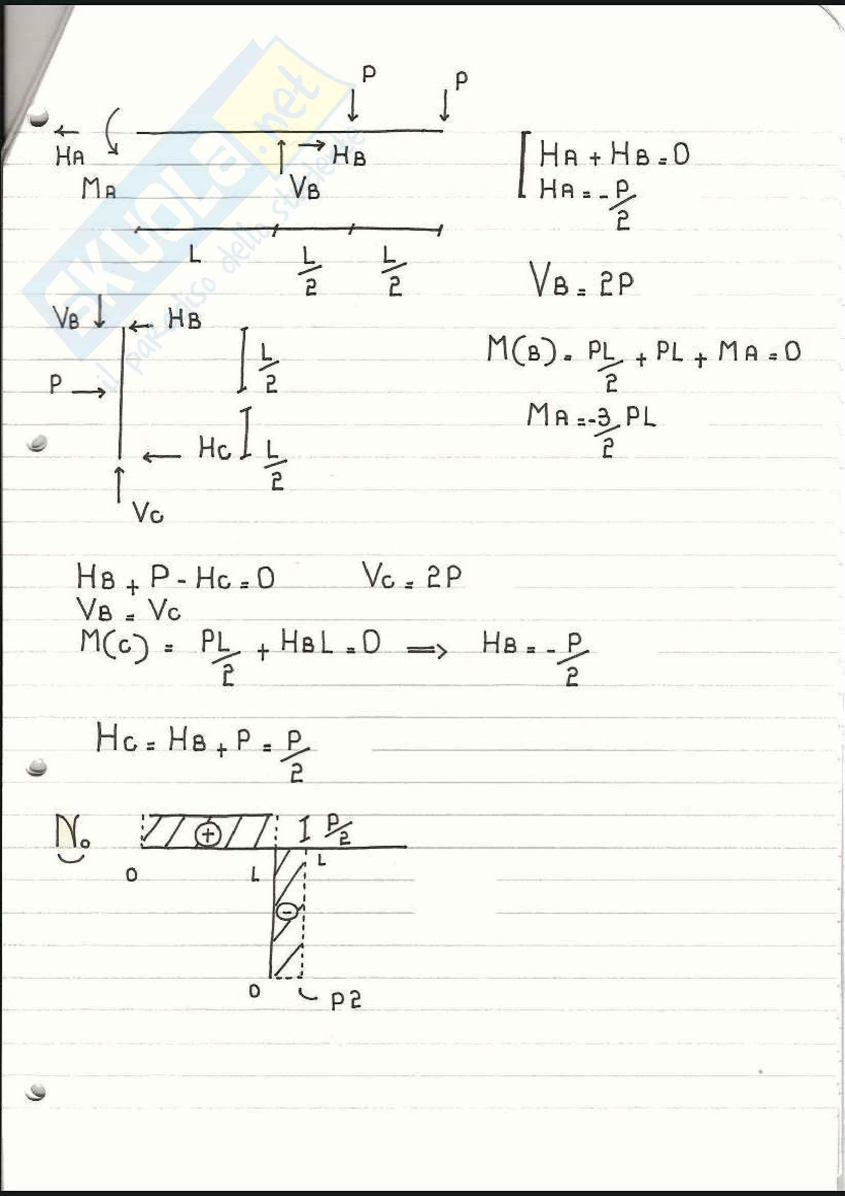 Scienza delle costruzioni - Esercizi sul metodo di congruenza Pag. 46