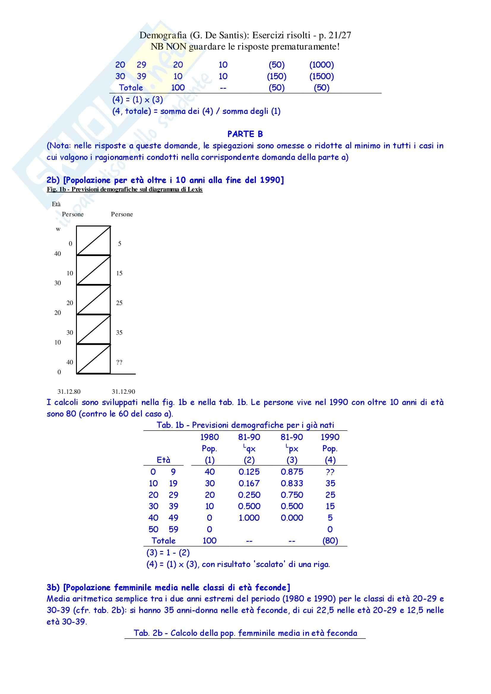 Demografia esercizi Pag. 21