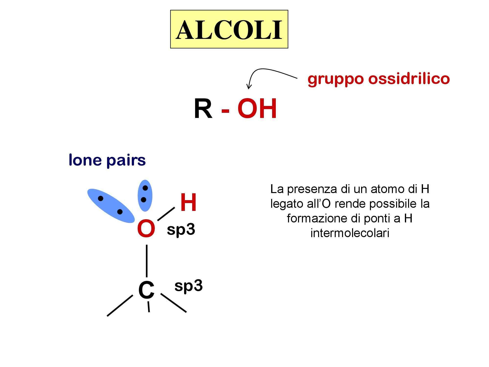 Alcoli - Sintesi e reazioni
