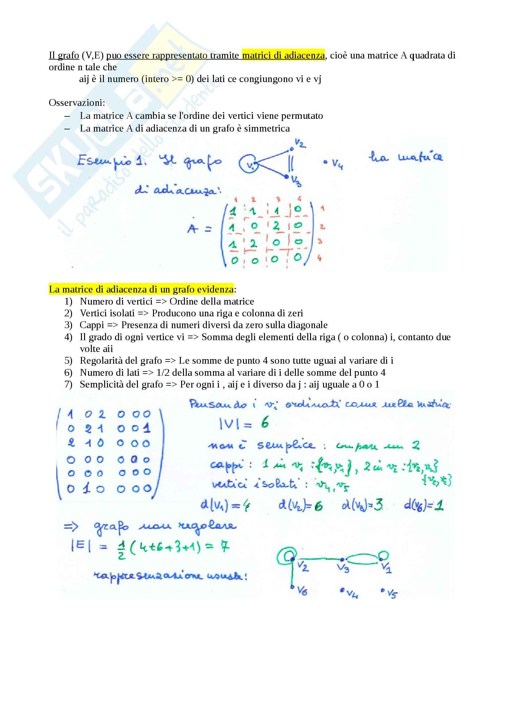 Matematica Discreta - Algebra Pag. 16