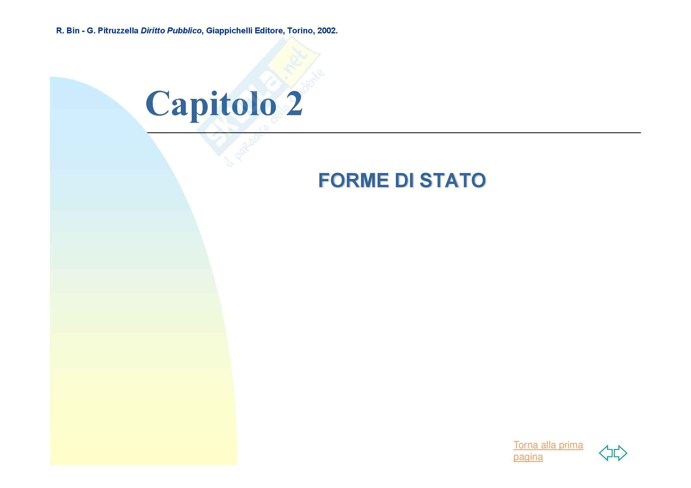 Diritto pubblico - Forme di Stato