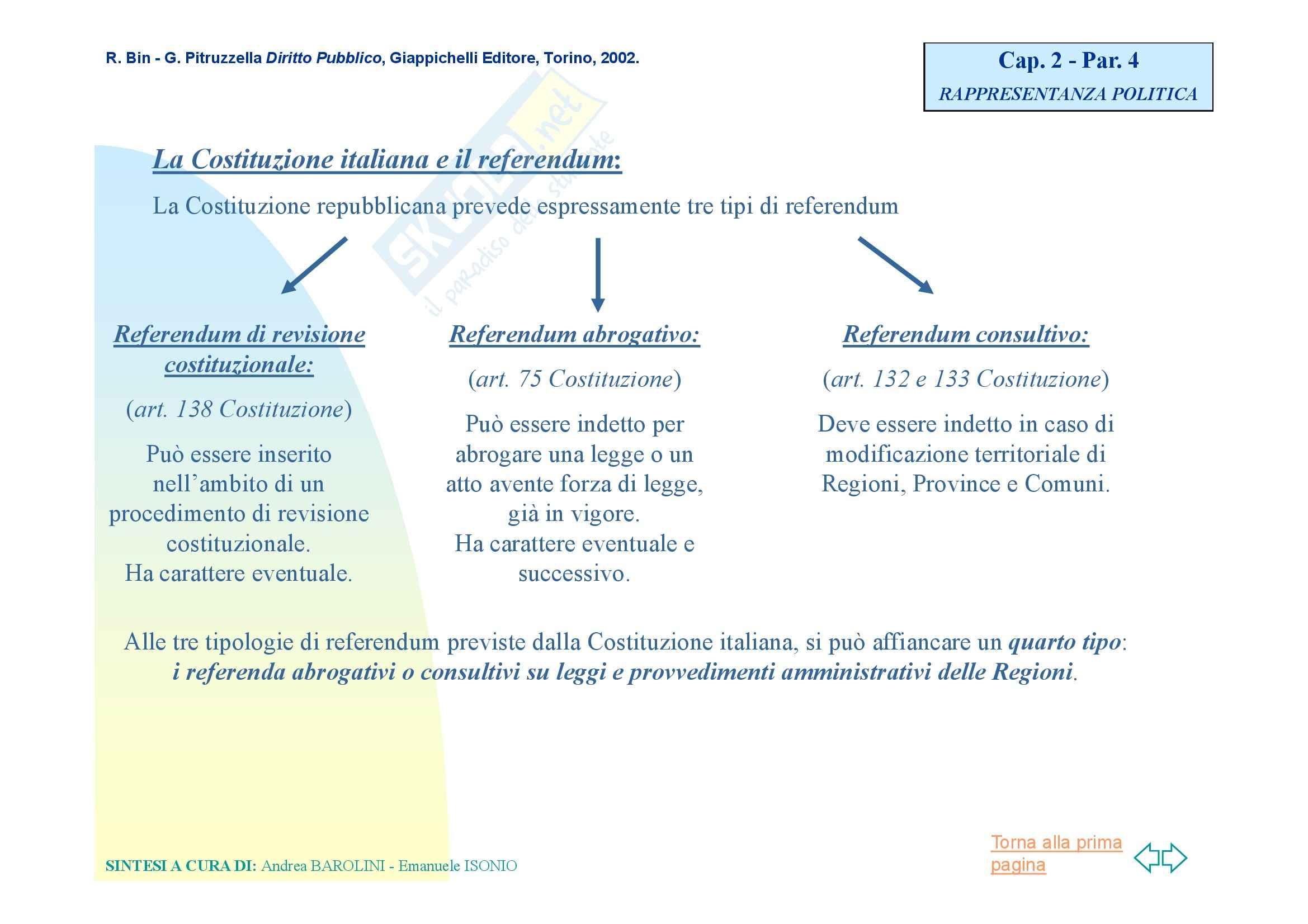 Diritto pubblico - Forme di Stato Pag. 16