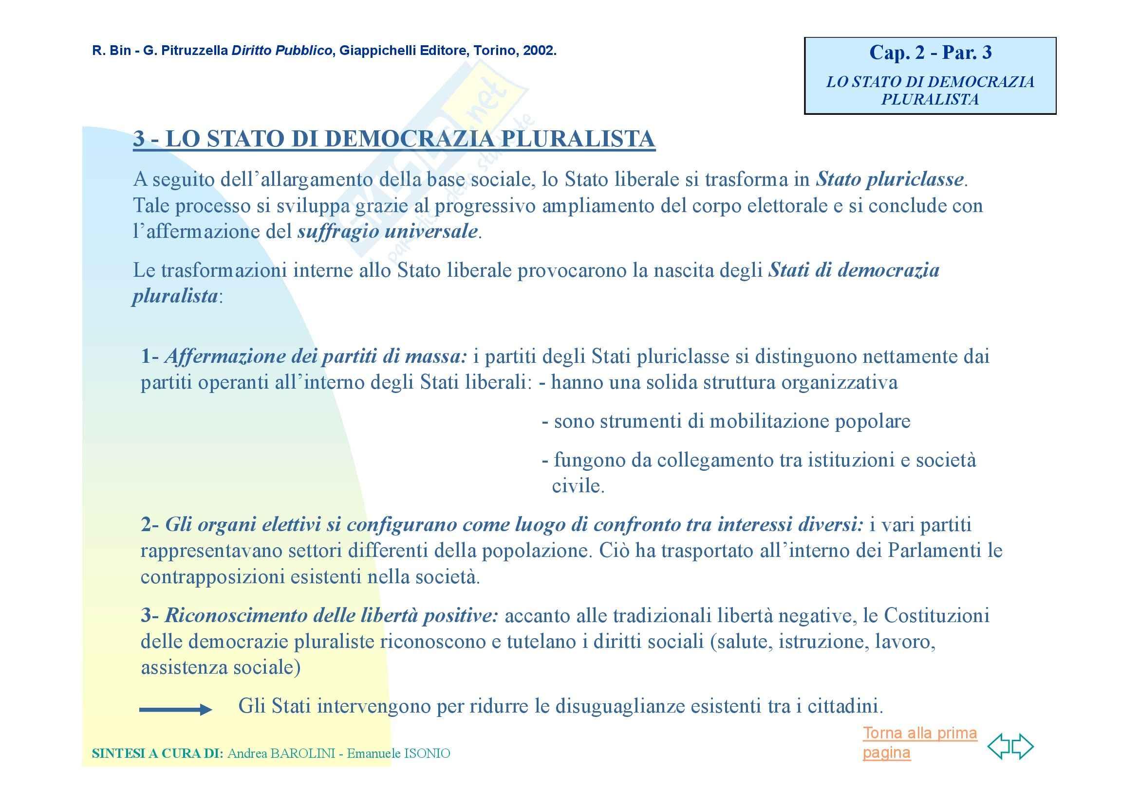 Diritto pubblico - Forme di Stato Pag. 6