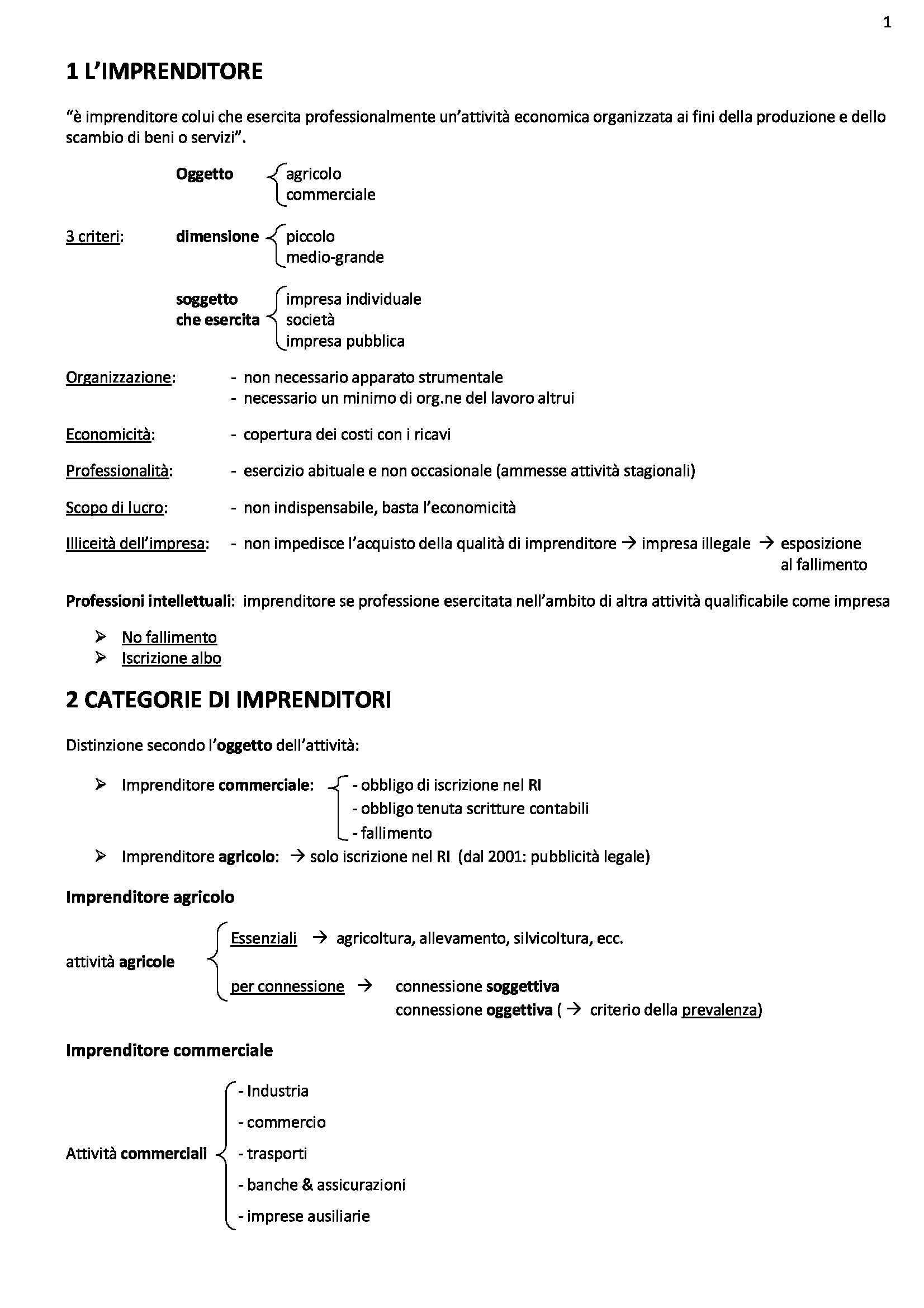 Riassunto esame Diritto commerciale, prof. Ghezzi, libro consigliato Diritto commerciale, Campobasso, VOL.1