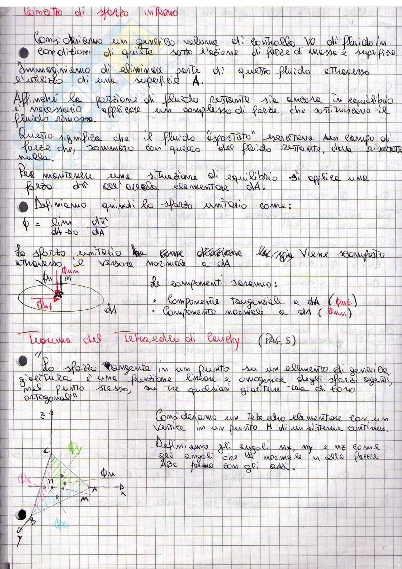 Idraulica - Appunti Pag. 2