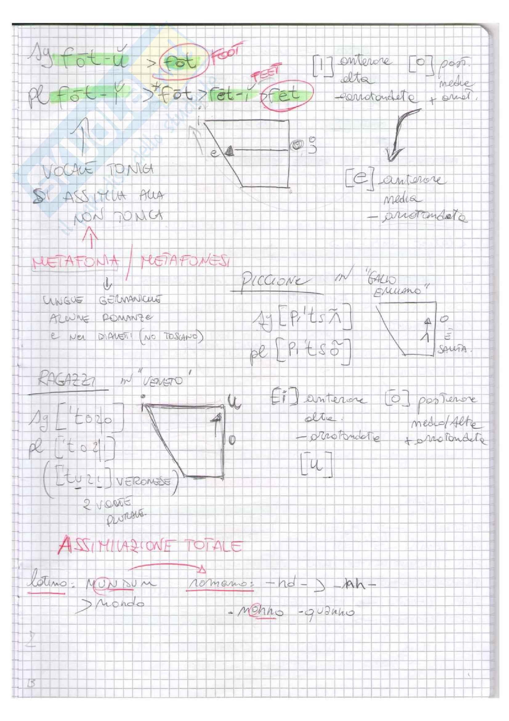 Fondamenti di Glottologia e linguistica, I semestre
