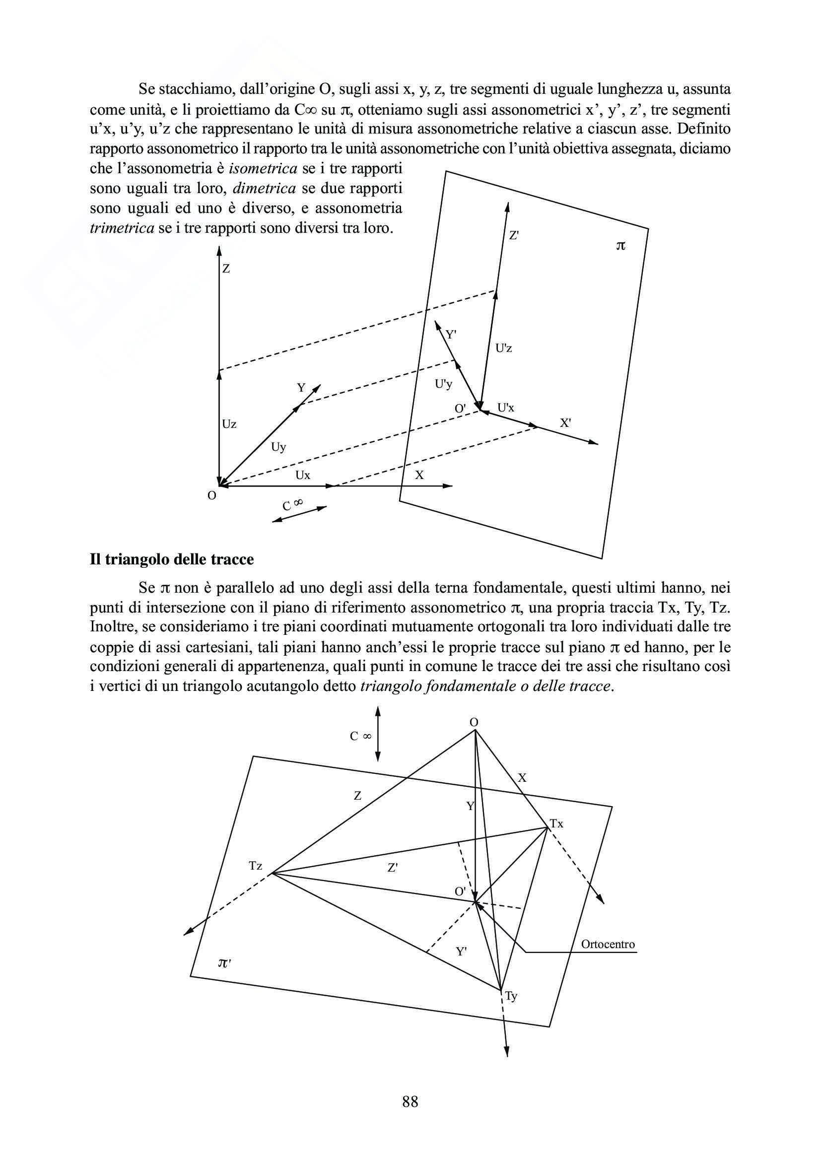 Disegno - Proiezioni Assonometriche Pag. 2