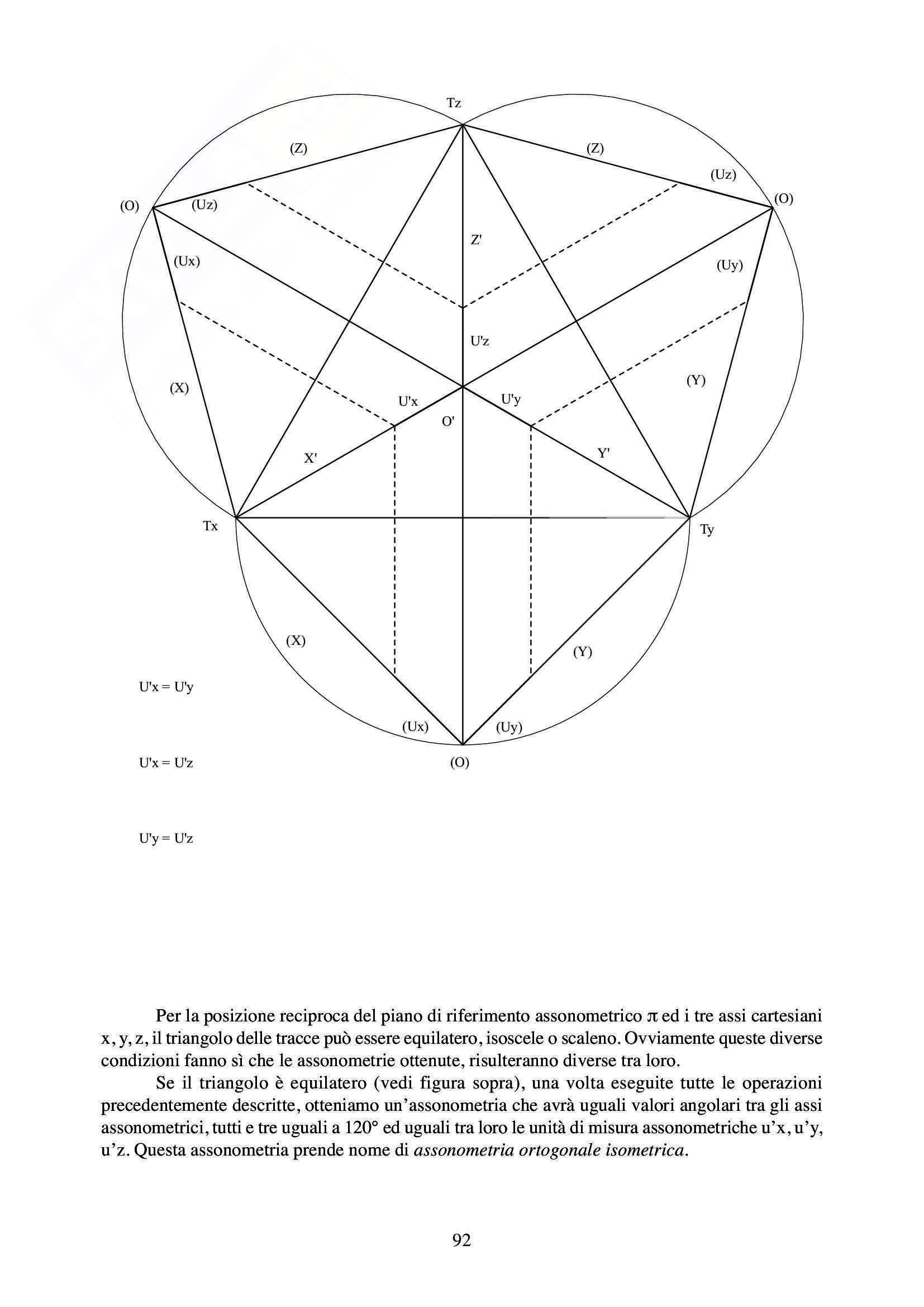 Disegno - Proiezioni Assonometriche Pag. 6