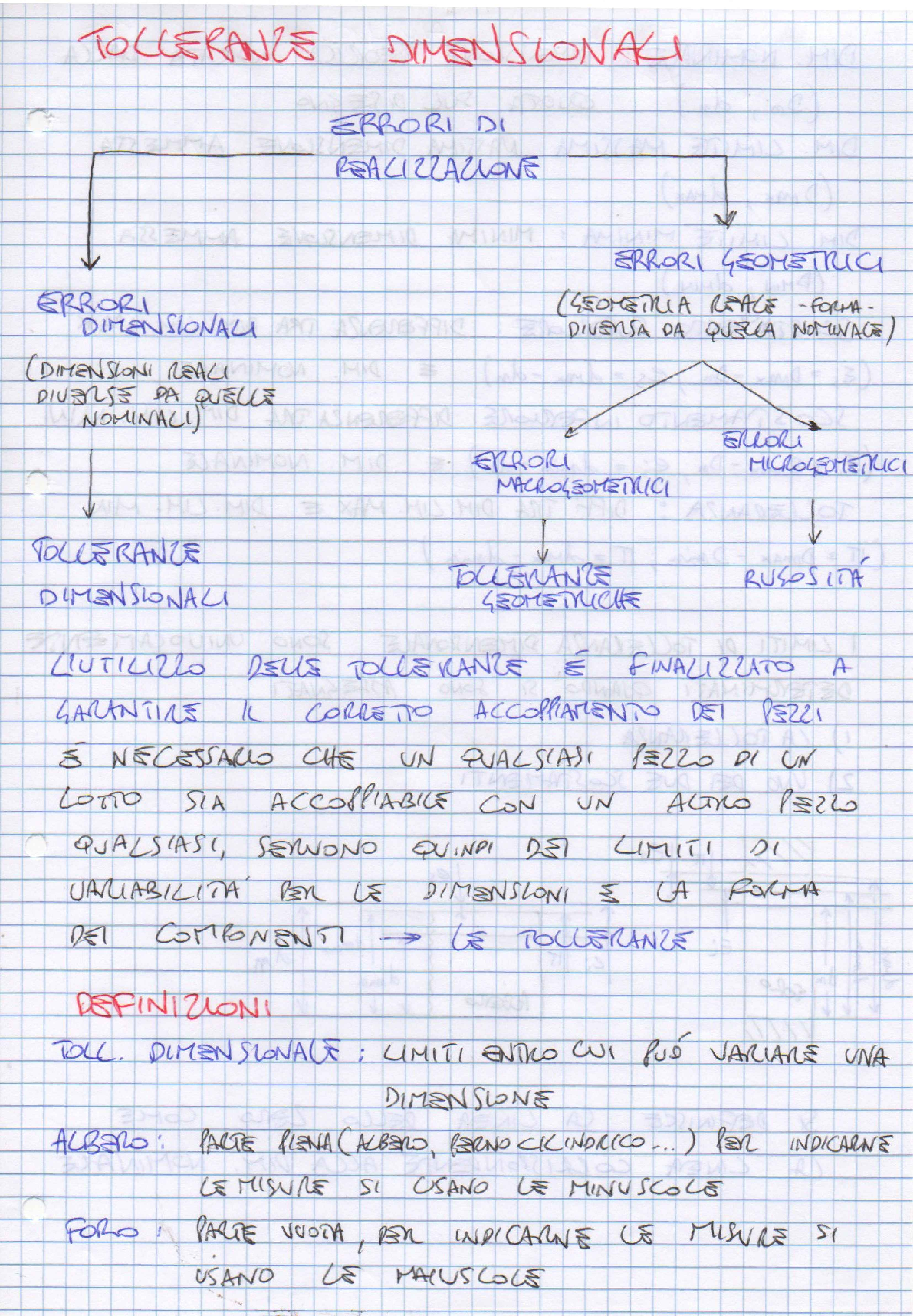 Metodi di rappresentazione tecnica - Parte Teorica