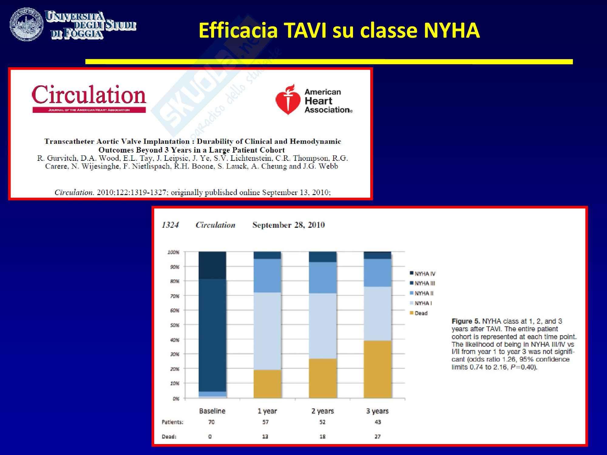 Cardiologia - i registri TAVI Pag. 6