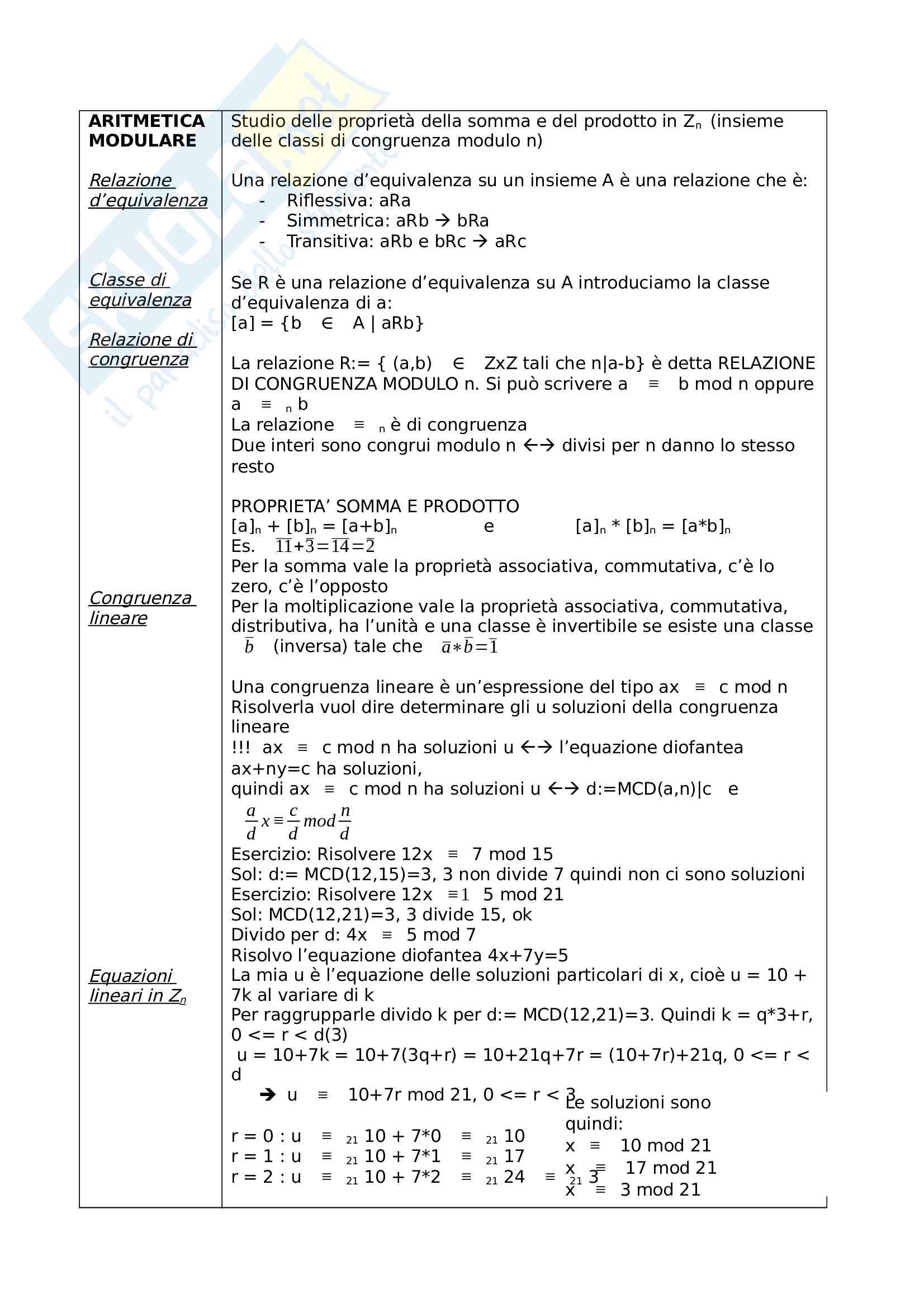 Formulario Matematica discreta Pag. 2