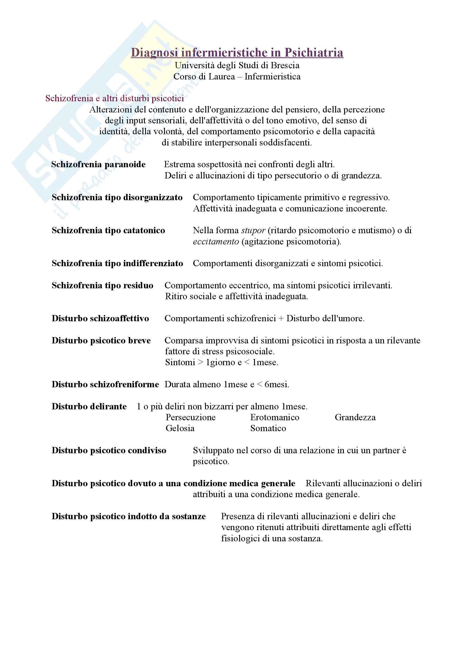 appunto L. Laratta Infermieristica clinica della salute mentale e della comunità
